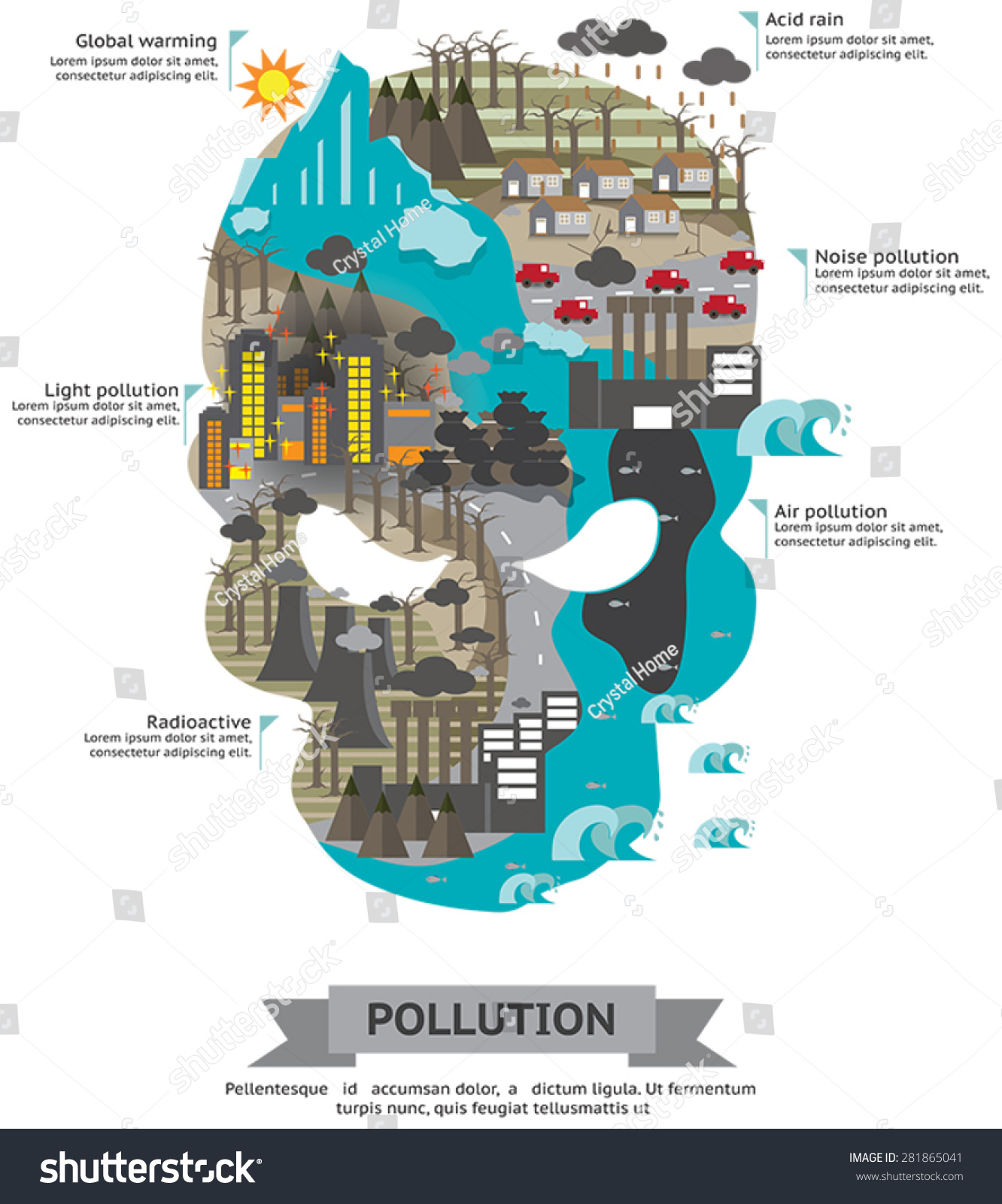 World Pollution Environment Infographic Template Map Stock ...