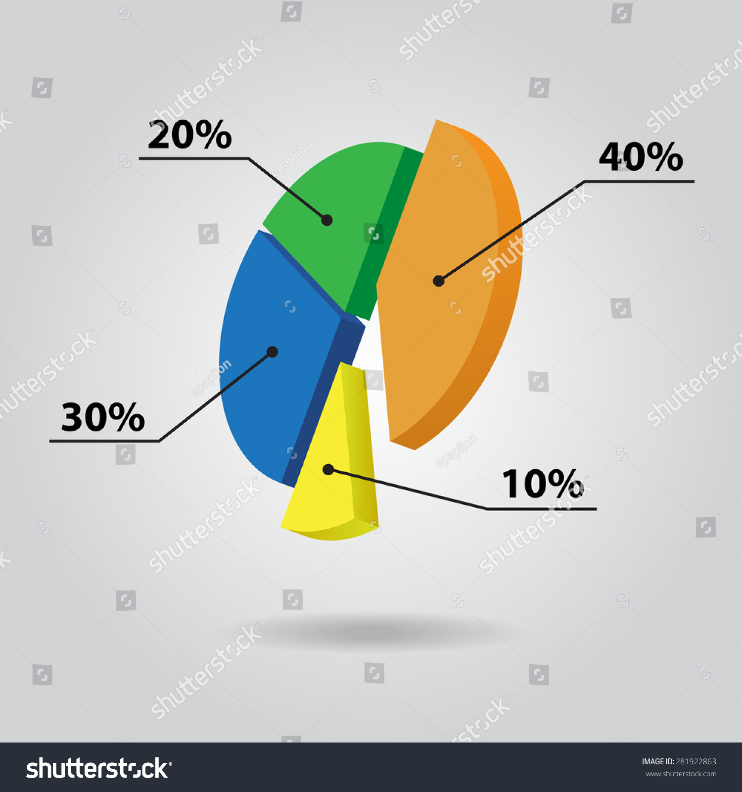Pie chart color scheme choice image free any chart examples colour pie chart gallery free any chart examples excel pie chart colors choice image free any nvjuhfo Images