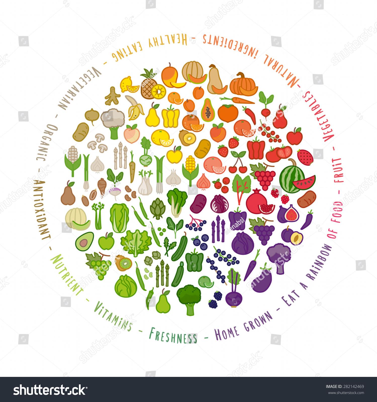 Food Wheel Template 4689277 Hitori49fo
