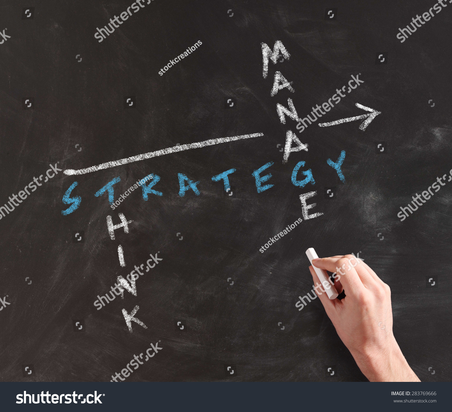 formulating strategy Strategic formulation at business level strategy : strategic formulation at business level strategy definition: business level strategy is an integrated and coordinated set of commitments and actions the firm uses to gain a competitive advantage by exploiting core competencies in specific product markets.