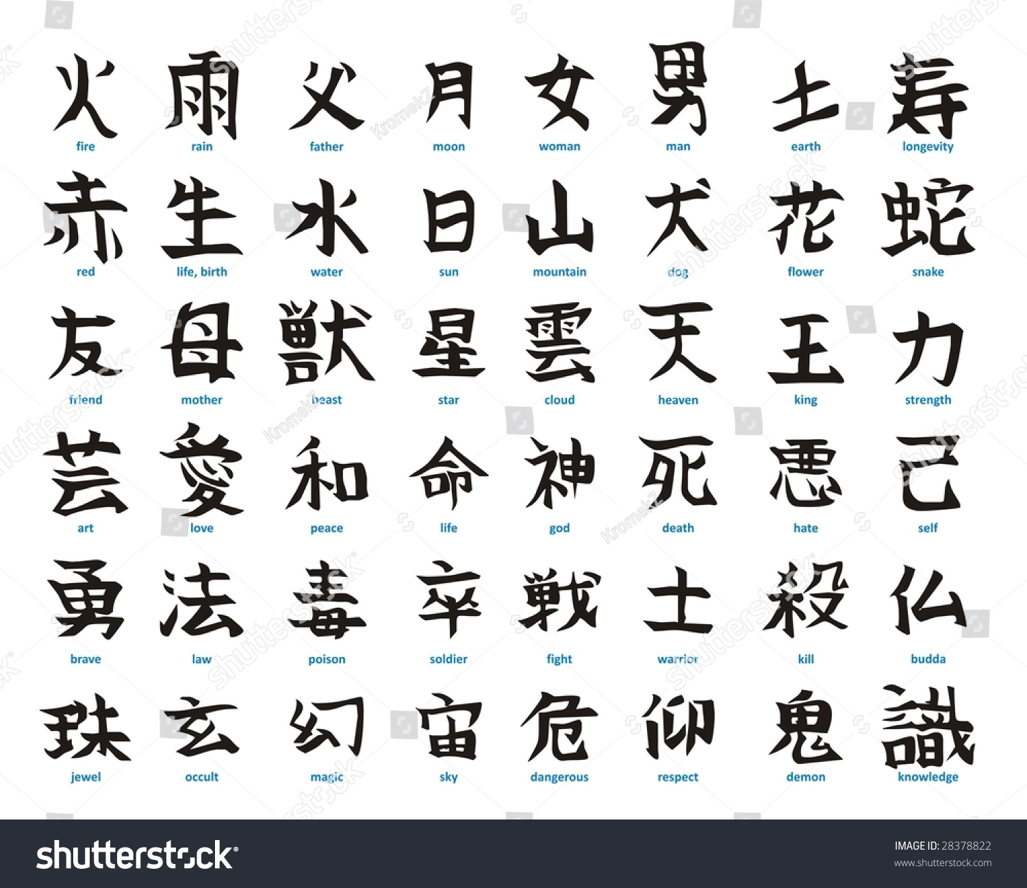 Japanese Kanji Stock Vector Royalty Free 28378822 Shutterstock