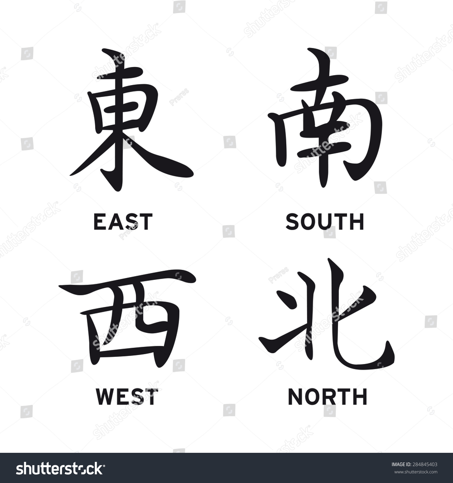 Chinese Symbols North South East West Stock Vector Royalty Free
