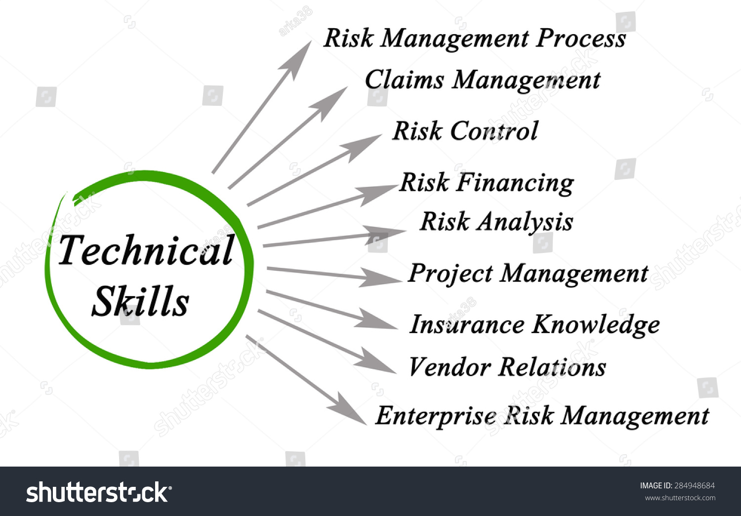 Technical Skills  What Are Technical Skills
