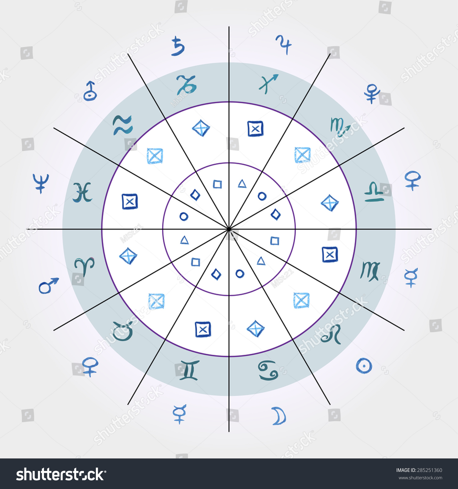 Astrological chart free image collections free any chart examples astrological chart free images free any chart examples astrological chart free choice image free any chart nvjuhfo Image collections