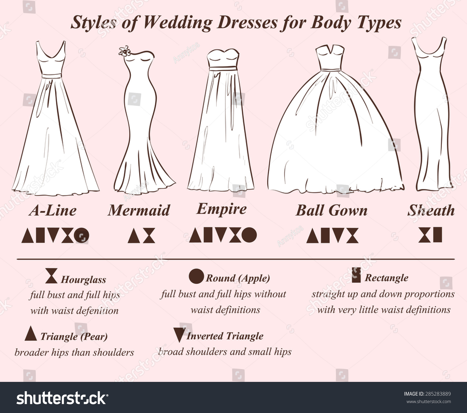 Wedding Dress Types set wedding dress styles female body stock vector 285283889 of for shape types infographic
