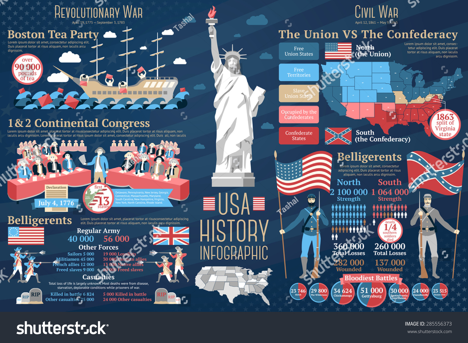 a history of the boston tea party in the revolutionary war The boston tea party had the sons of which were on the ships at the boston harbor, is known in history as the led to the american revolution.