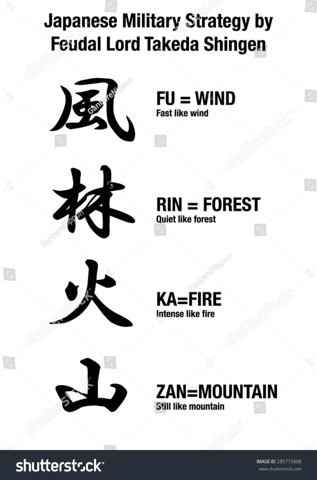 Related Keywords Amp Suggestions For Japanese Calligraphy Fire