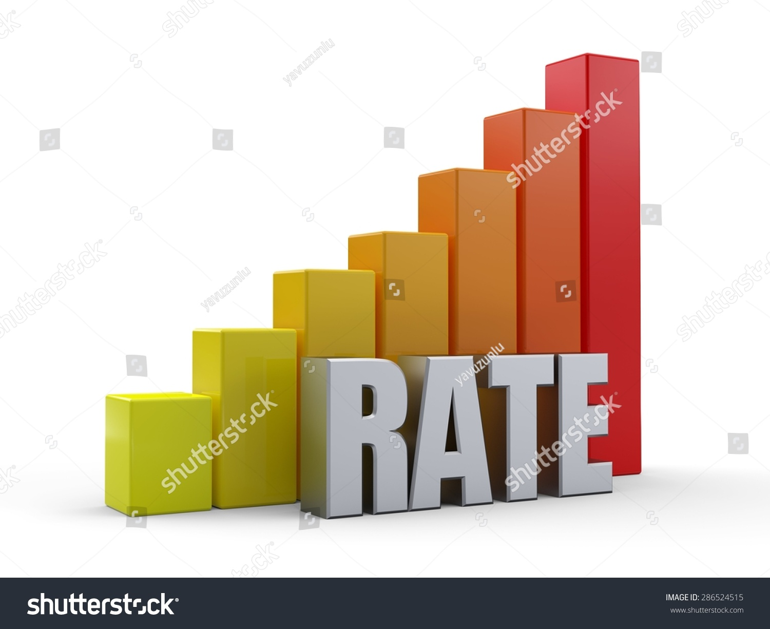 rate word