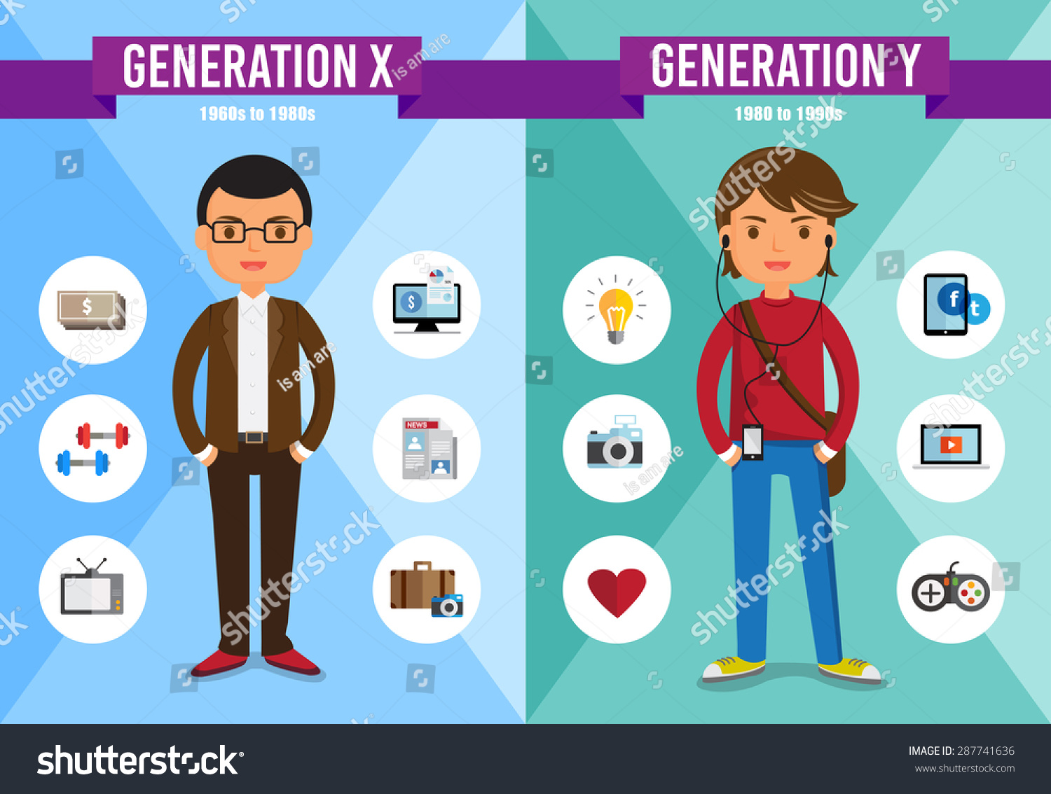 an introduction to the music of generation x The baby boomers found that their music, most notably rock and roll baby boomers, generation x and social cycles, volume 1: north american long-waves.