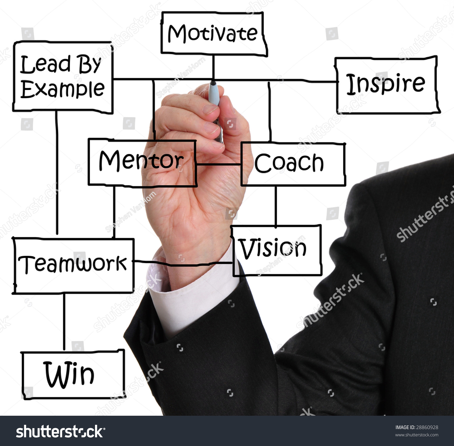 motivation concepts essay Further the essay provides arguments for the existing value of the concept of motivation for the managers and discusses the alternatives that are available for the managers to use the knowledge and develop strategies for increasing motivation at the workplace.