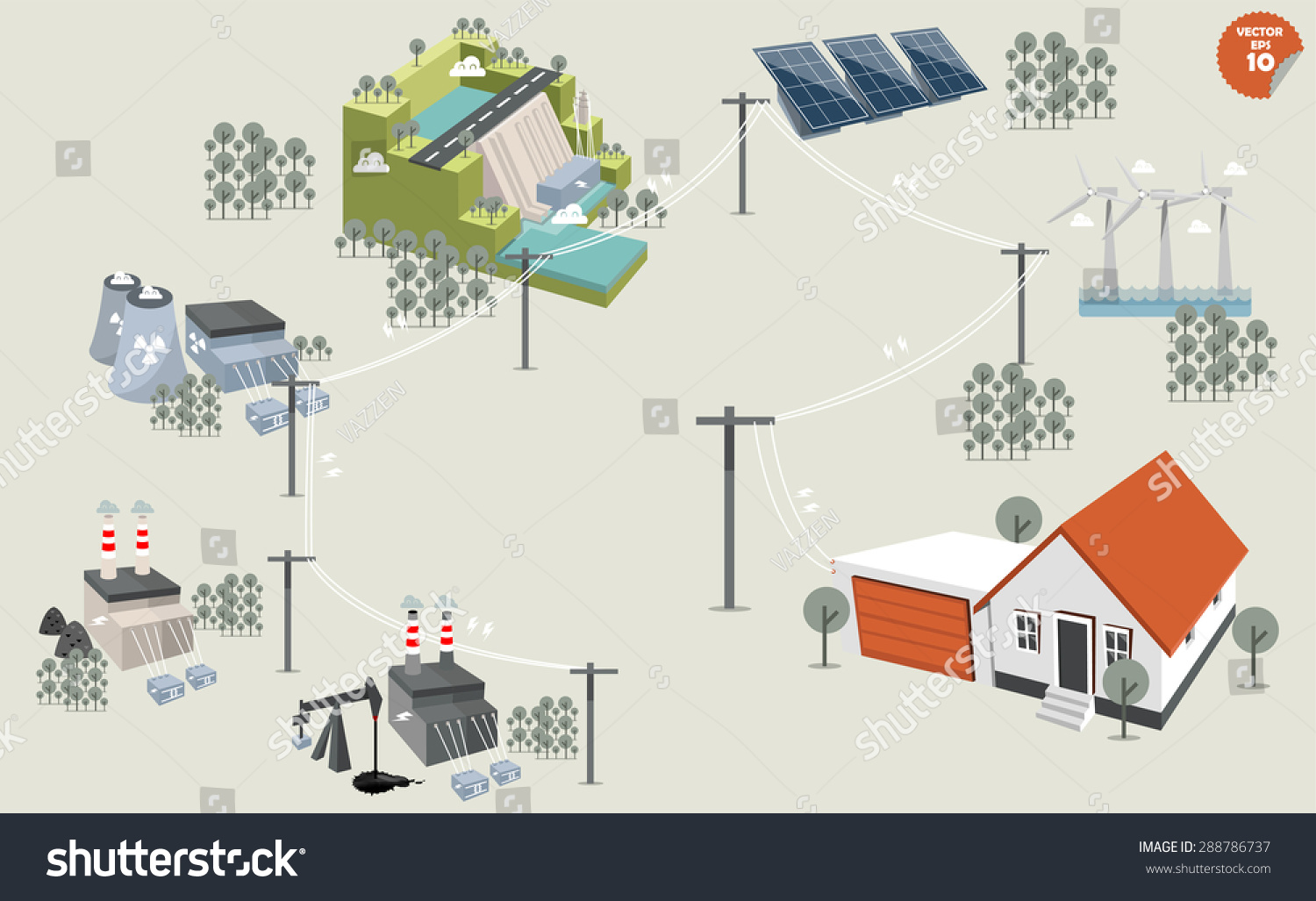 electricity distribution,different power plant renewable and non-renewable  energy sources: solar,