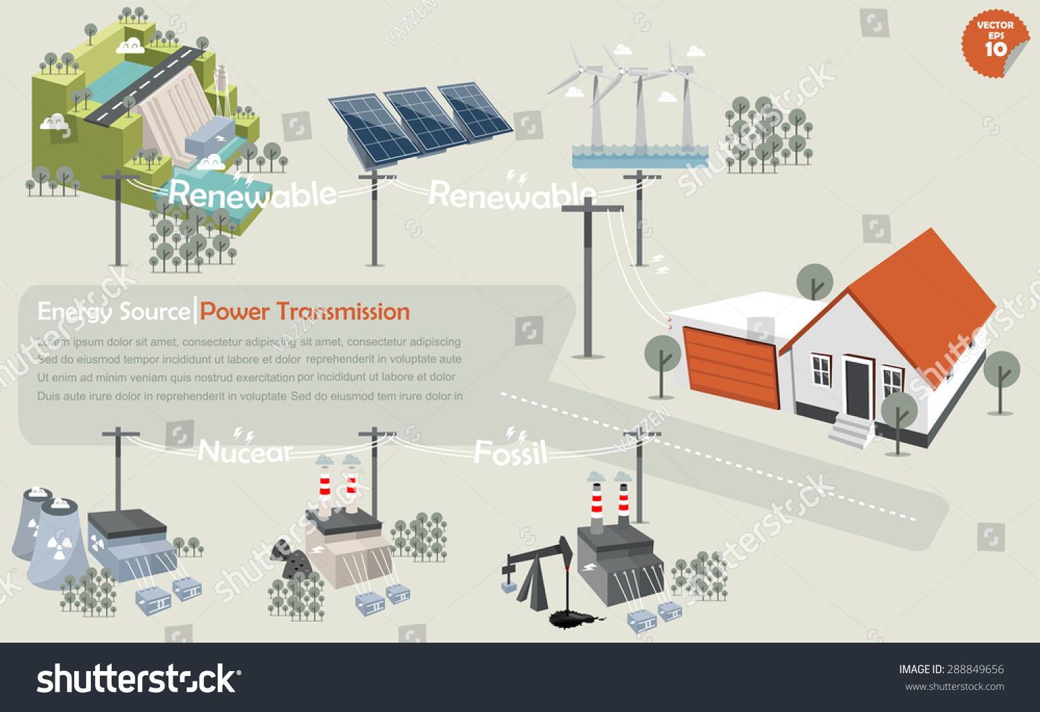 Info Graphics Power Transmission Sourcehydropowersolar Powerwind Hydro Plant With Diagram The Of From Turbine