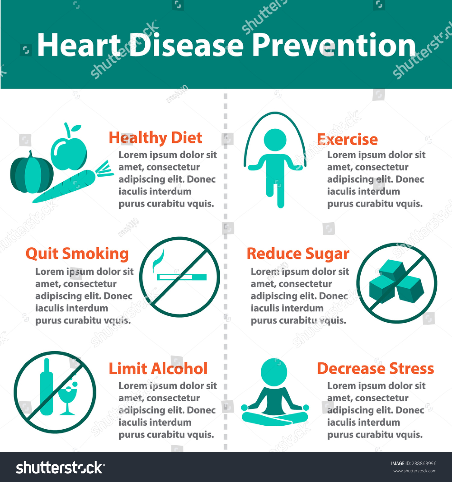 prevention of atheromatous heart disease Types of cardiovascular disease  to learn more about chd visit the centers for disease control and prevention,  (including heart disease and stroke) heart failure.