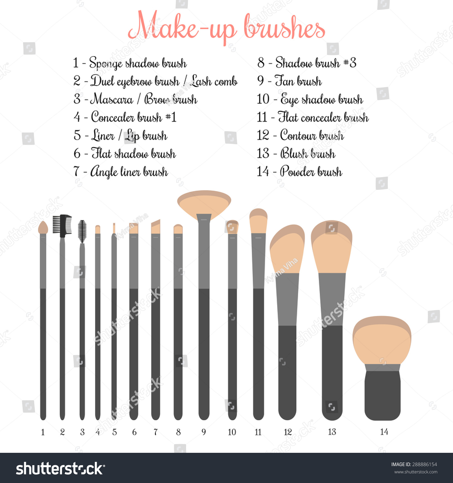 Makeup Brushes Set Isolated Vector Illustration Stock Vector ...