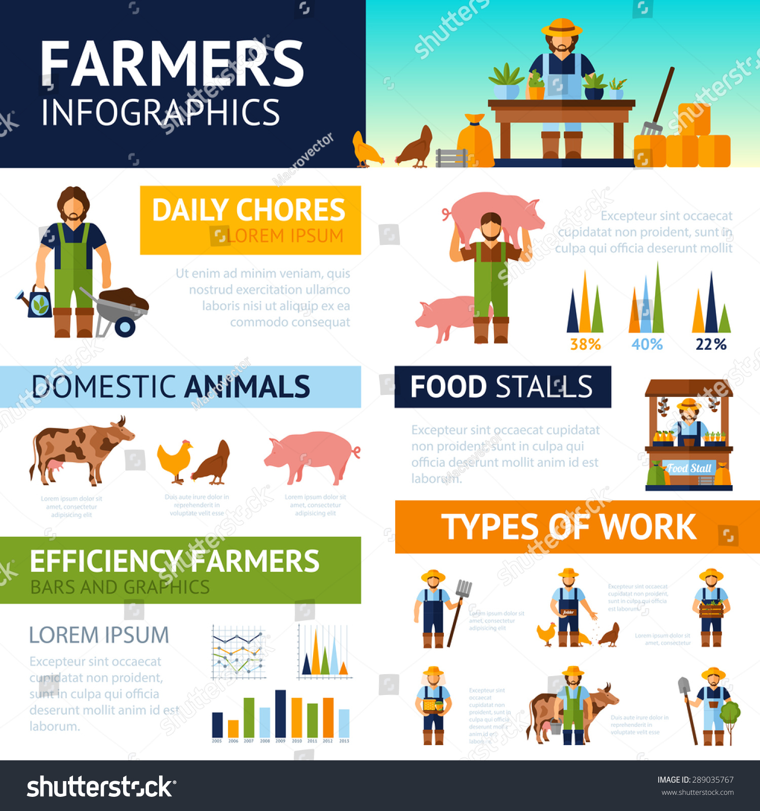 Sunedison stock symbol images symbols and meanings farmers infographics set domestic animals symbols stock vector farmers infographics set with domestic animals symbols and buycottarizona Choice Image