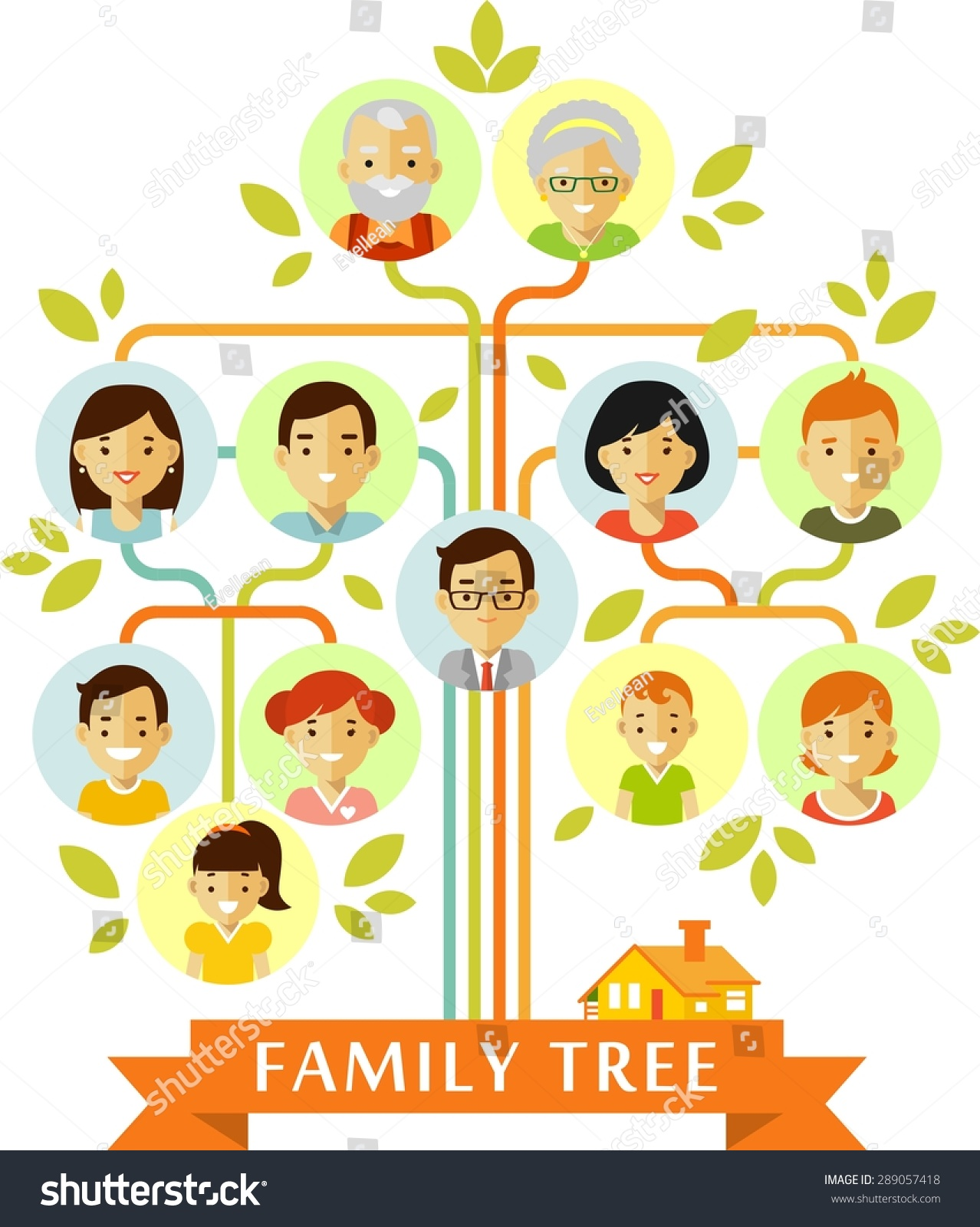 Family Tree Generation People Faces Icons Stock Vector