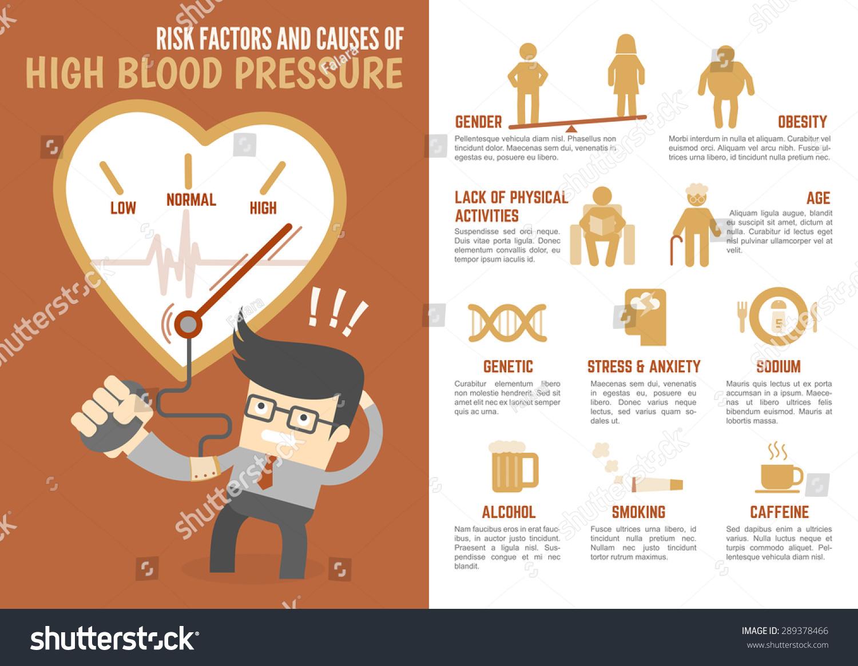 Celexa blood pressure