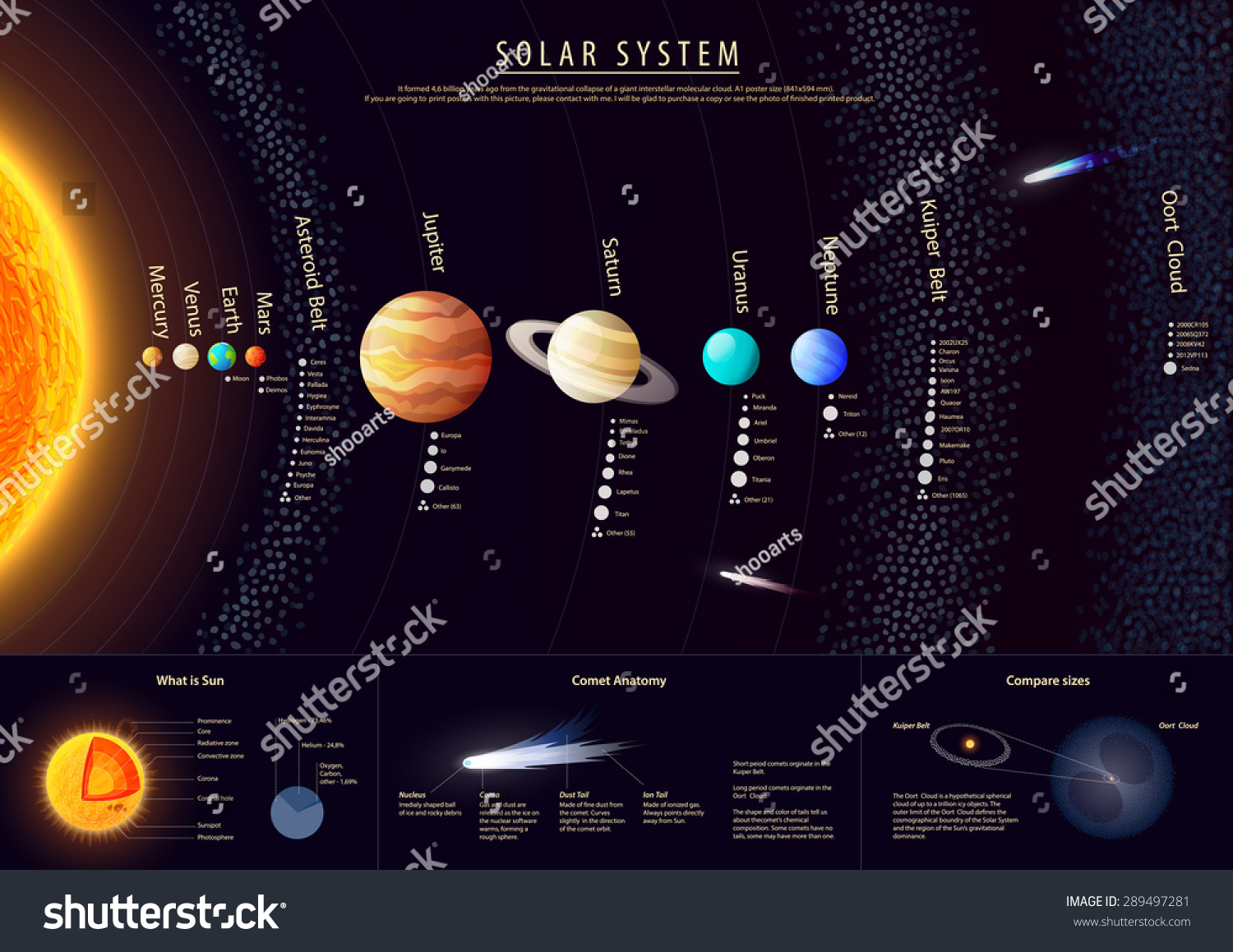 High Detailed Solar System Poster Scientific Stock Vector ...