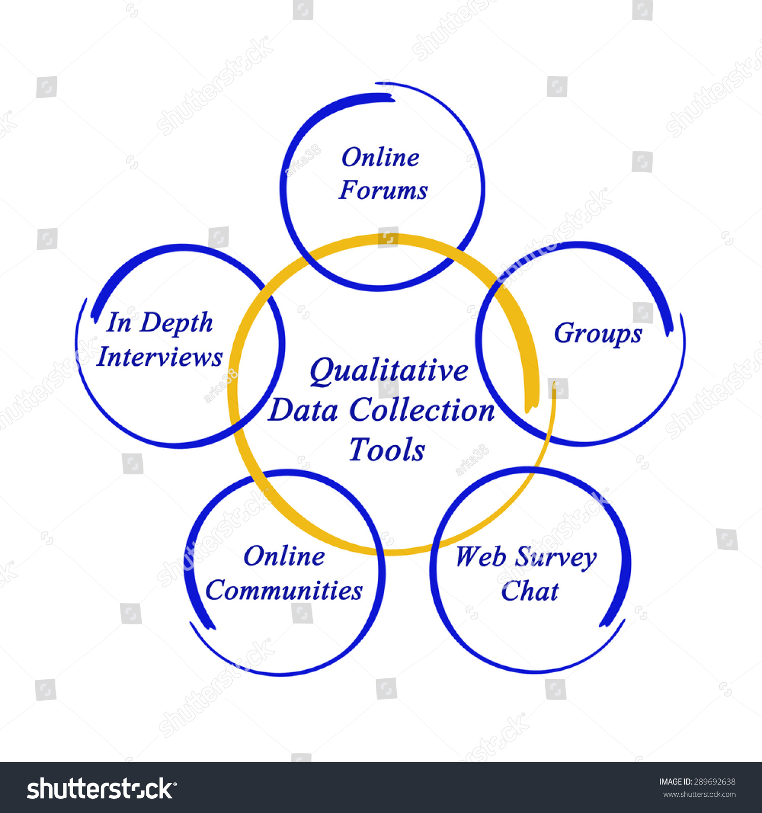 data collection tools for qualitative research