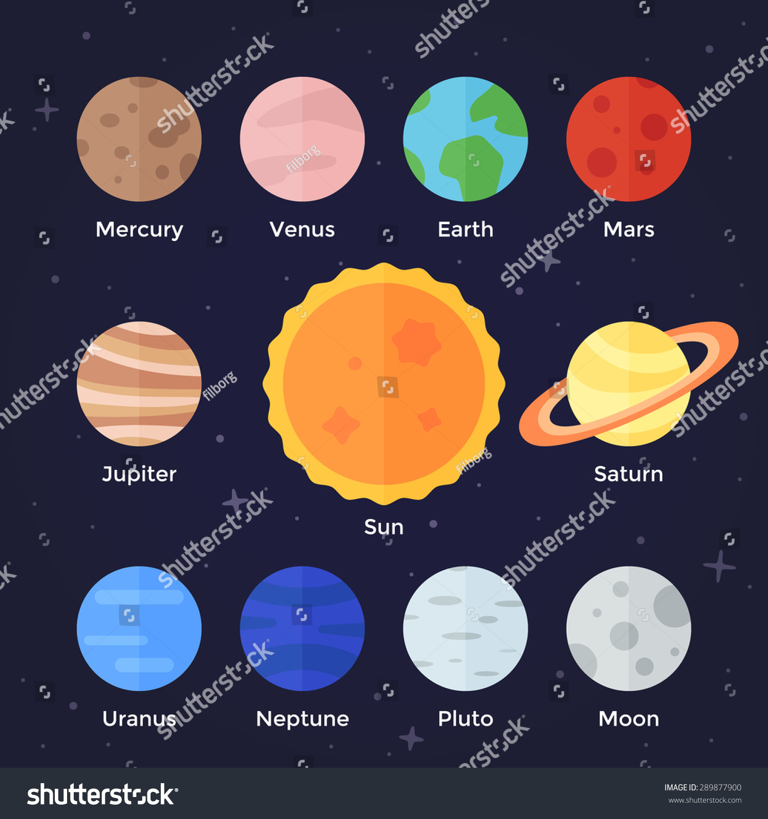 Vector Flat Icon Set Solar System Stock Royalty Free The Diagram Label Pics About Space Of Planets Sun And Moon On Dark Background