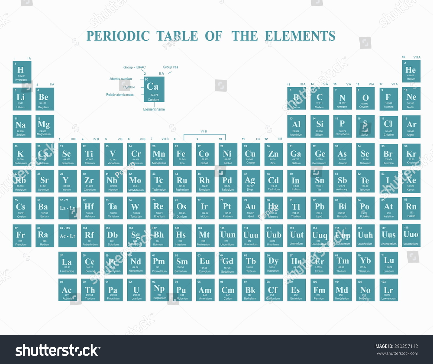 Periodic table unununium image collections periodic table images periodic table unununium gallery periodic table images element k periodic table image collections periodic table images gamestrikefo Image collections