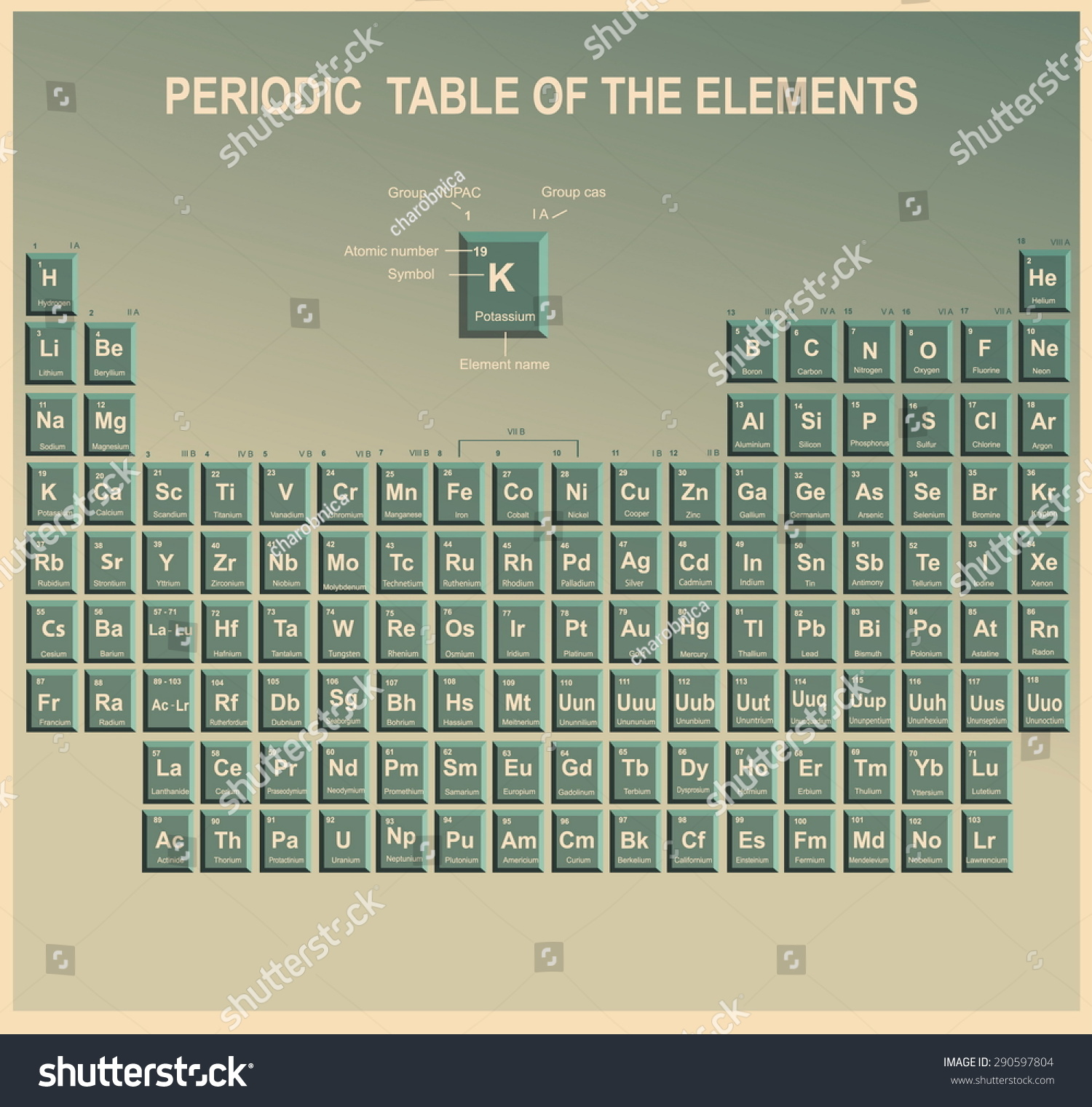 Periodic table elements symbol atomic number stock vector 290597804 periodic table of the elements with symbol and atomic number urtaz Choice Image