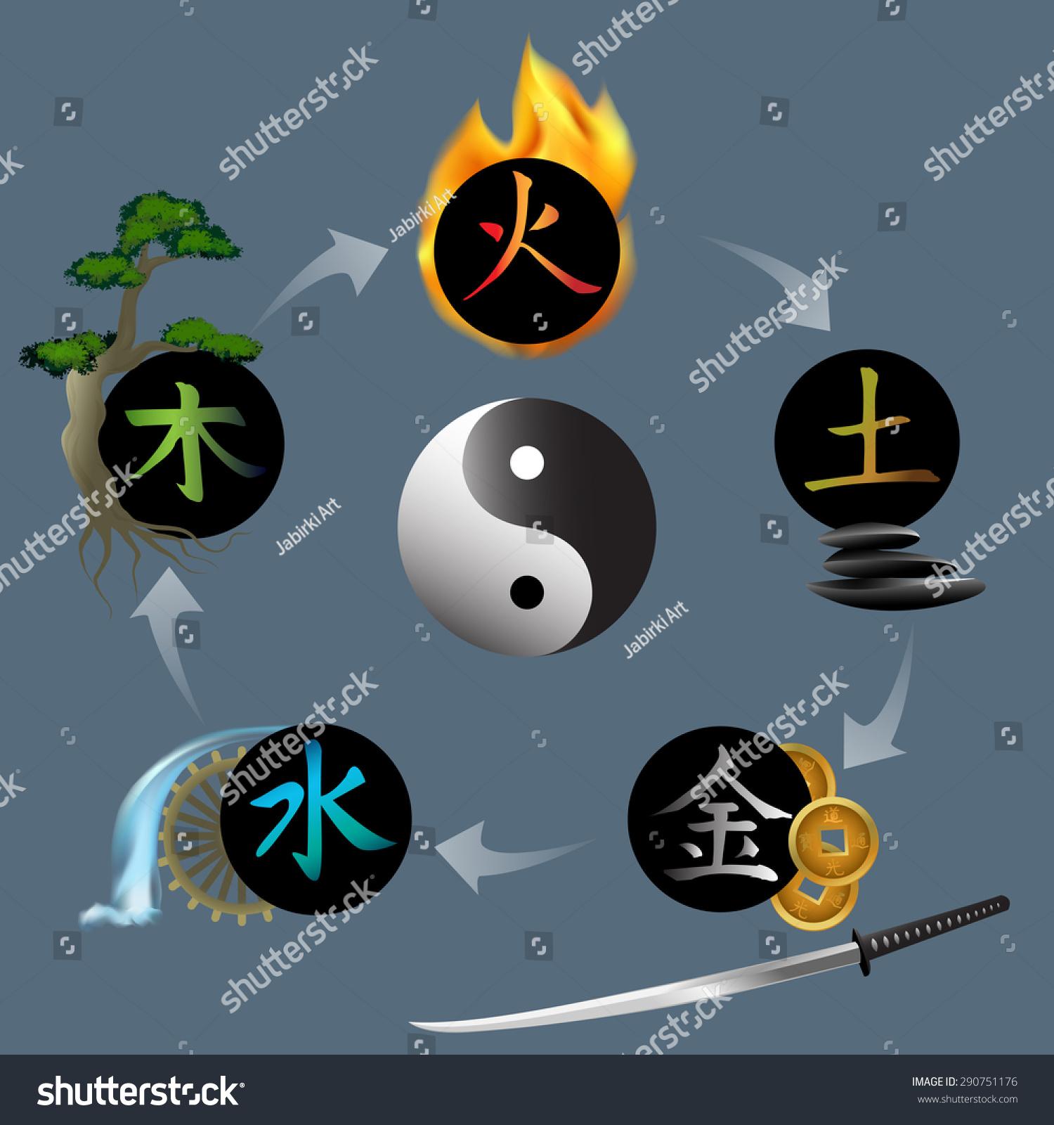 Vector Illustration Five Elements Yin Yang Stock Vector