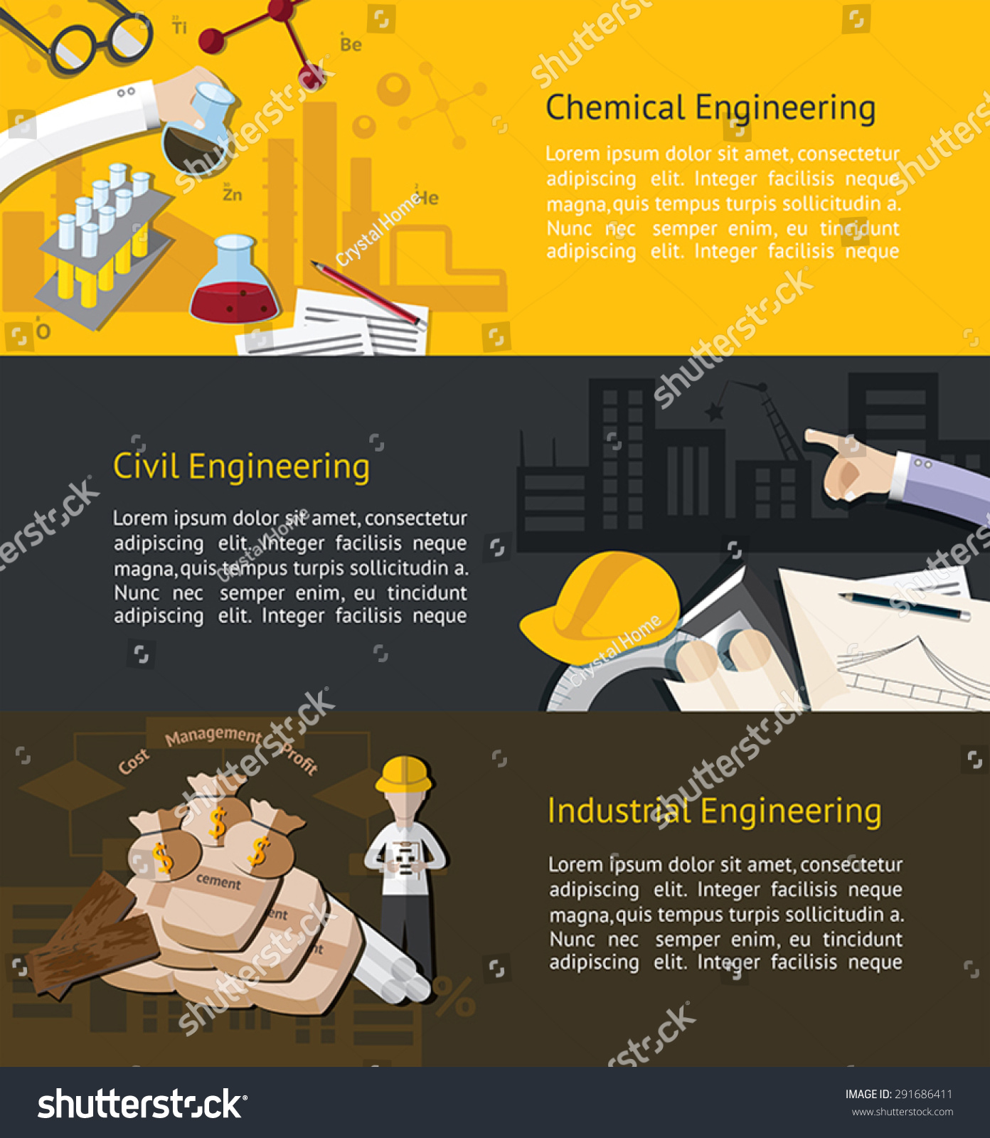 importance of chemistry in civil engineering Materials science is also an important part of forensic engineering and failure analysis chemistry, tissue engineering materials science and engineering.