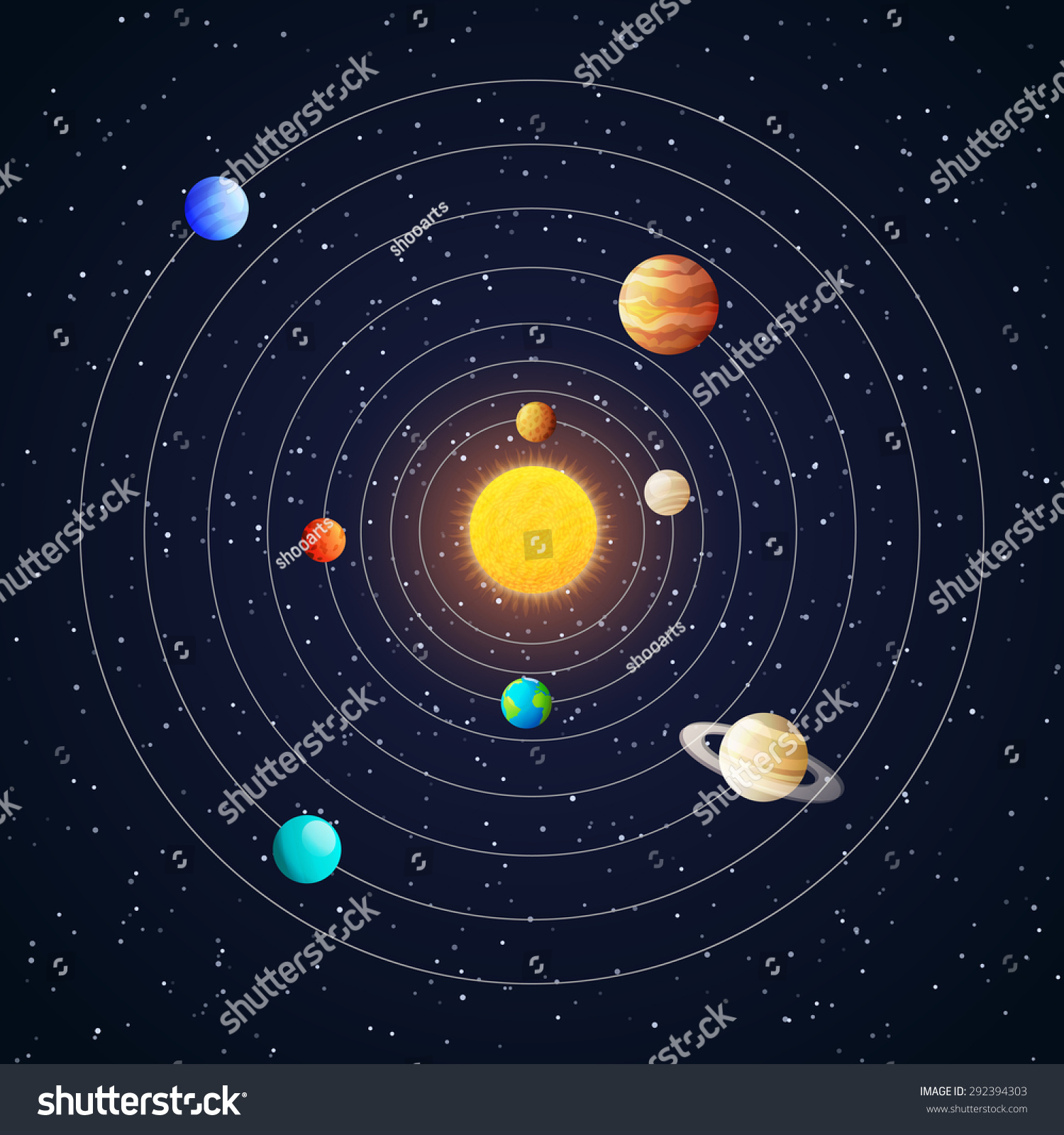Solar System Planets With Orbits, Colored Vector Poster ...