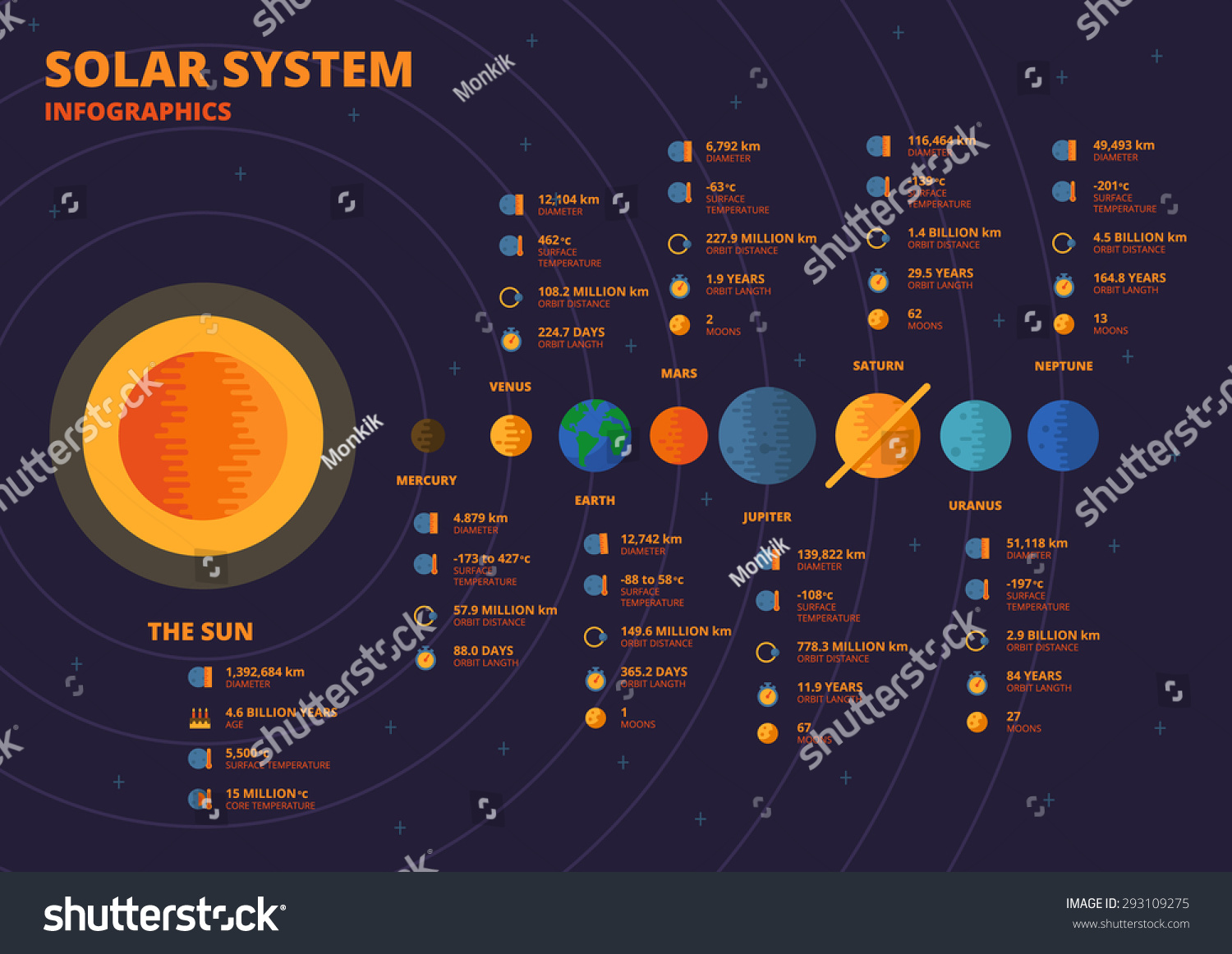 Delighted Diagram Math Small Les Paul 3 Pickup Wiring Diagram Regular Dual Humbuckers How To Install Remote Start Alarm Young Tele 3 Way Switch FreshSolar Panel Wiring Guide Solar System Infographics Stock Vector 293109275   Shutterstock