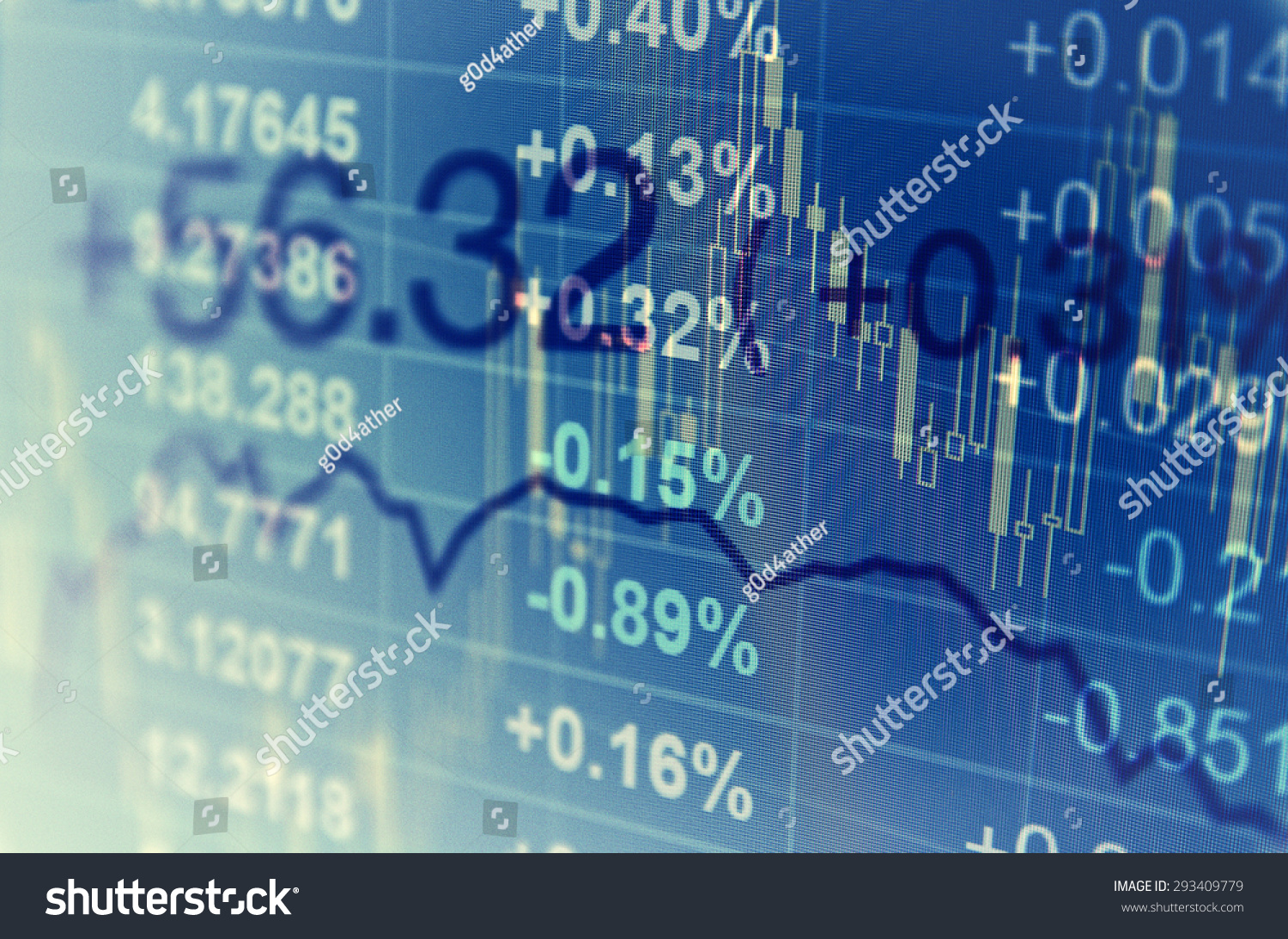 Closeup Computer Monitor Trading Software Multiple Stock Photo 293409779 - Shutterstock