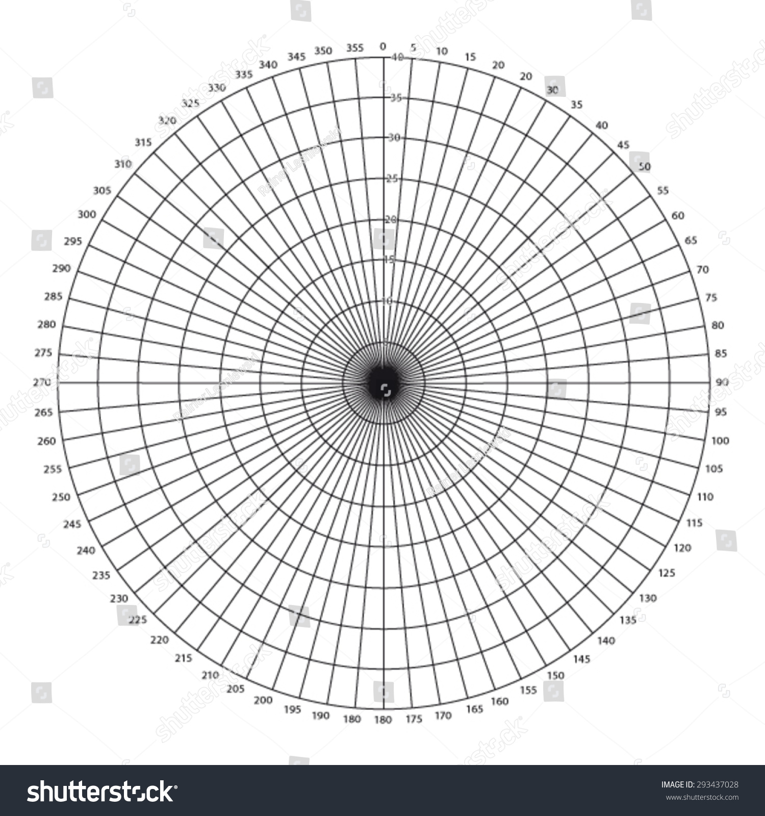 Wind Rose Diagram Stock Vector Illustration 293437028