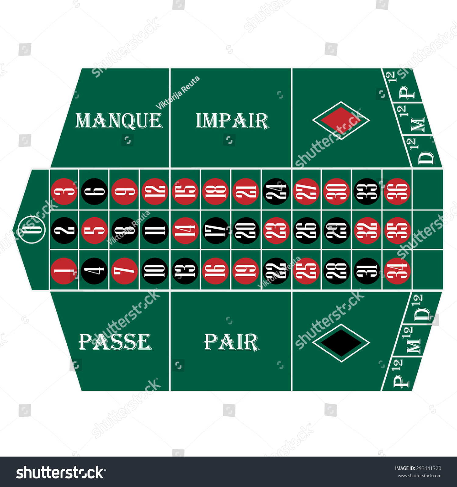 Traditional european roulette table vector illustration stock vector - Roulette Table Vector Isolated Casino Table Black And Red Gambling French Roulette