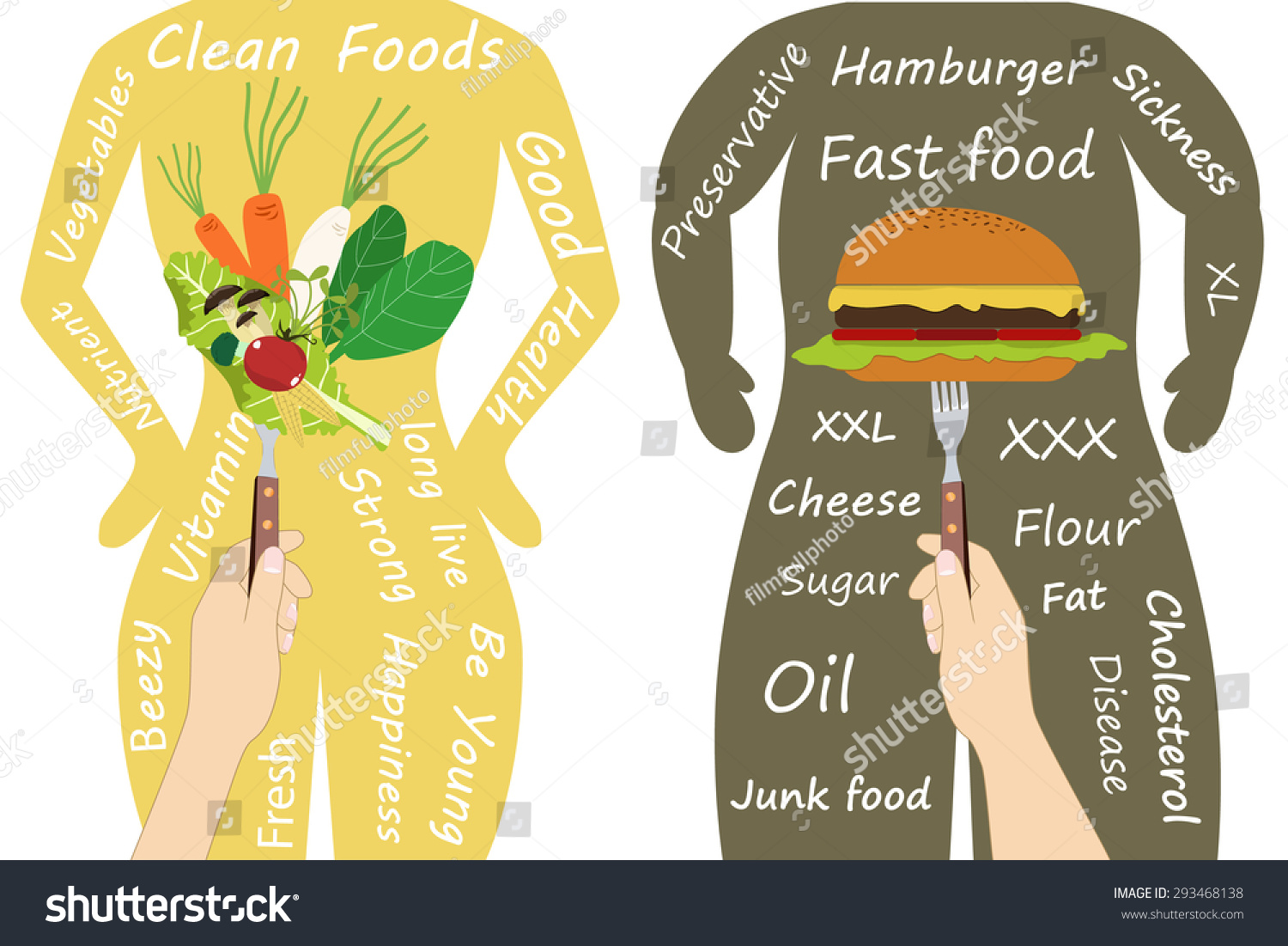 Fat Human Fast Food Slim Human Stock Vector 293468138 ...