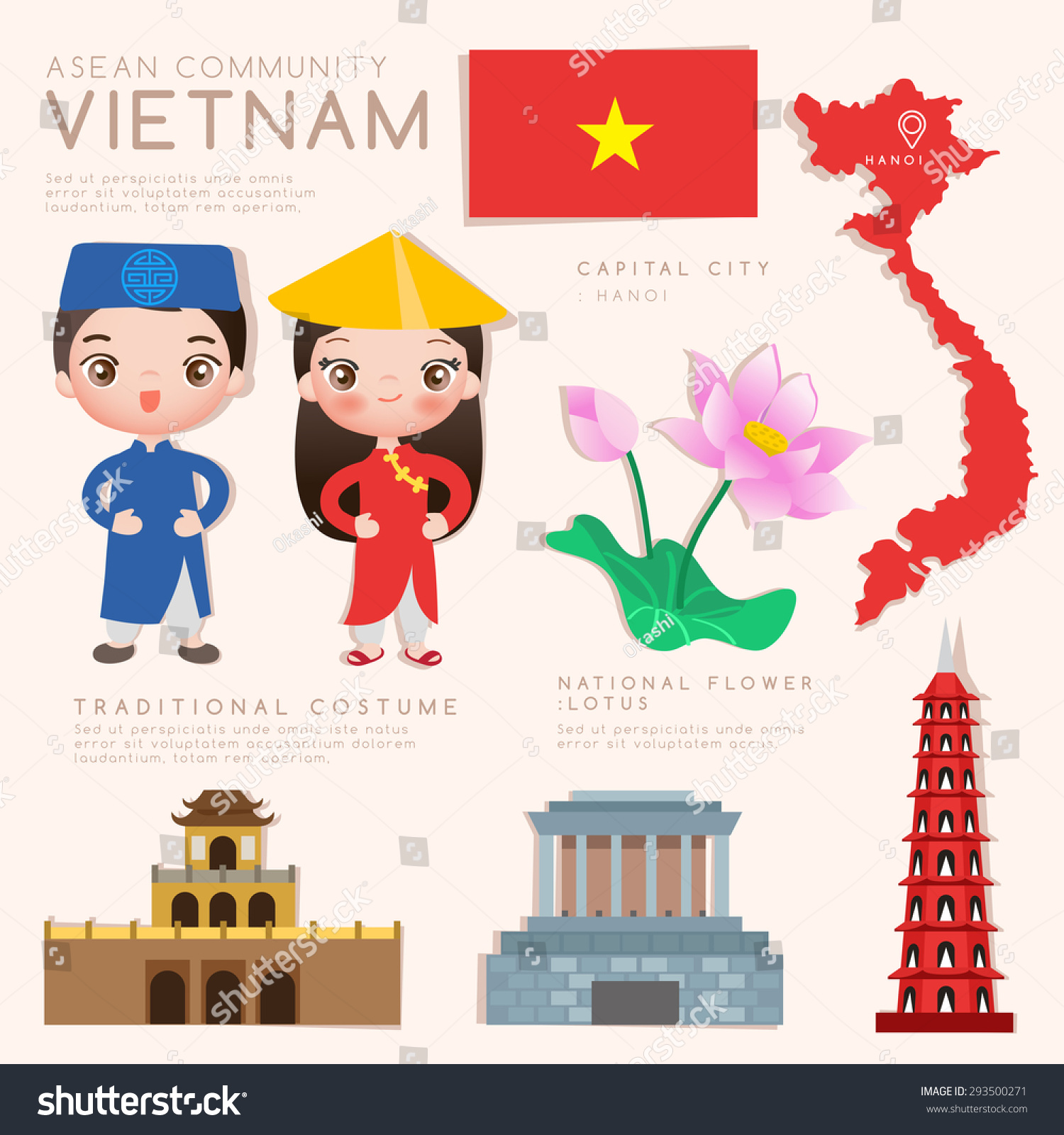 Graphic Design O Viet Nam