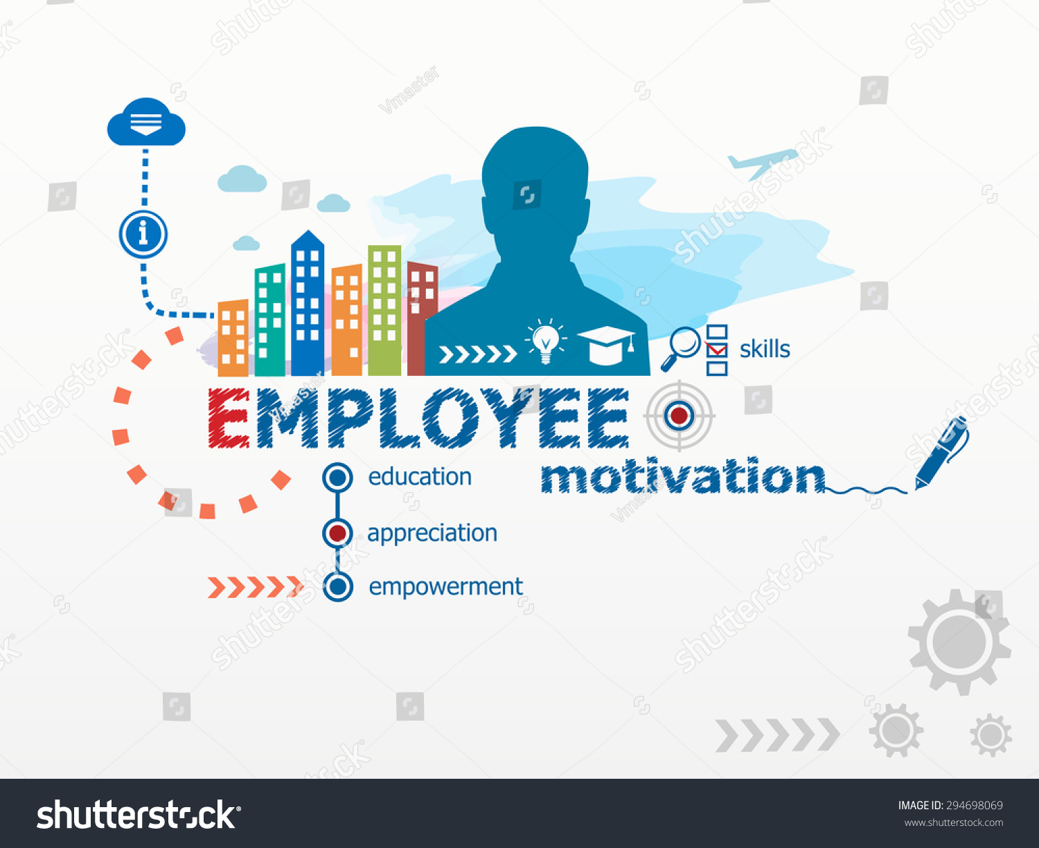 employee motivation of entertainment Asian paints embarked on a journey to transform its hr systems, adopting the  first cloud application in asian paints with sap successfactors to get a 360°.