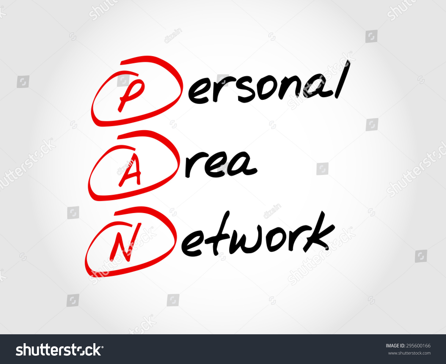 pan personal area network acronym concept stock vector