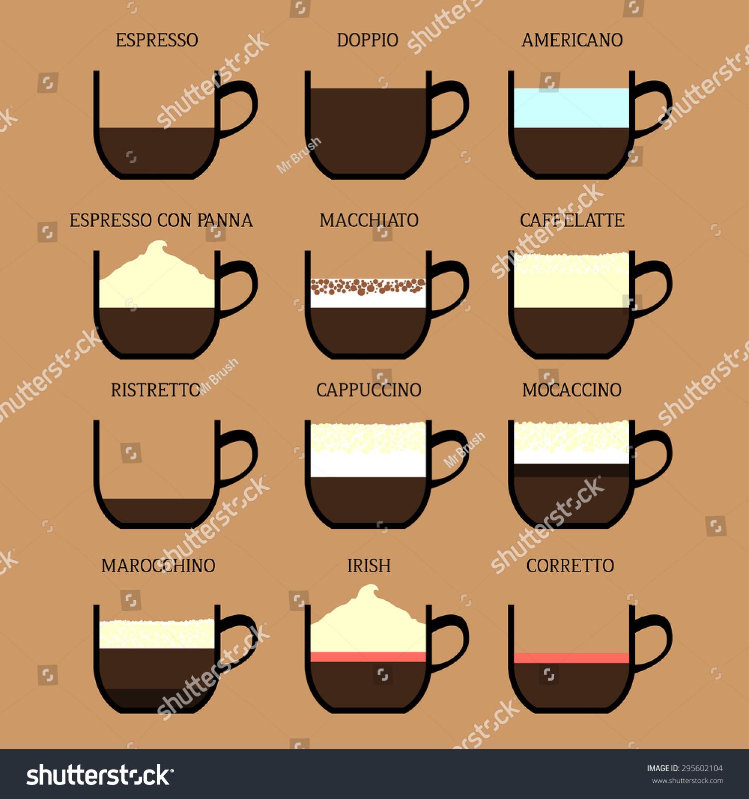 Coffee Drink Set Espresso Doppio Americano Stock Vector