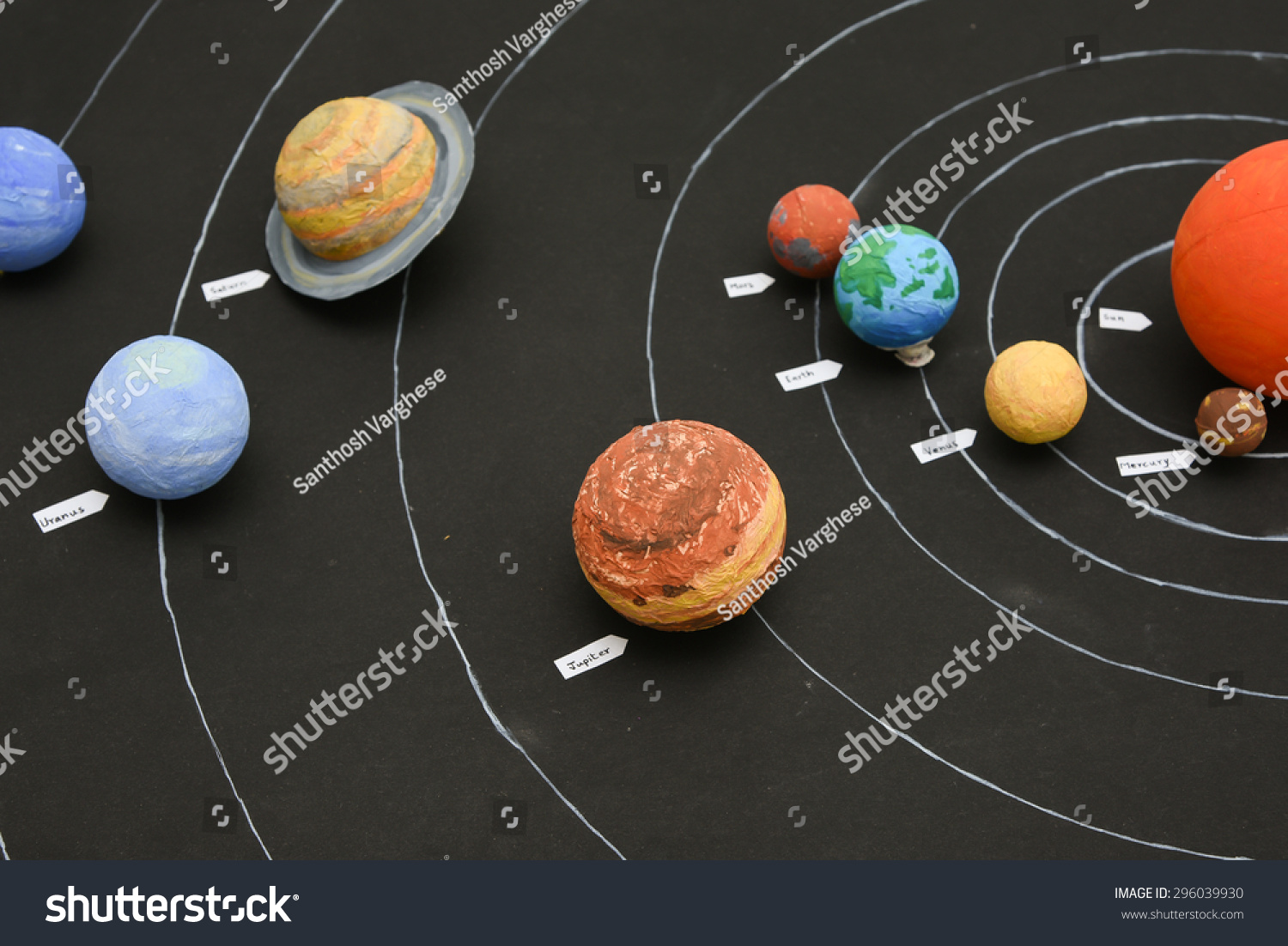 projects of the solar system - 1200×630