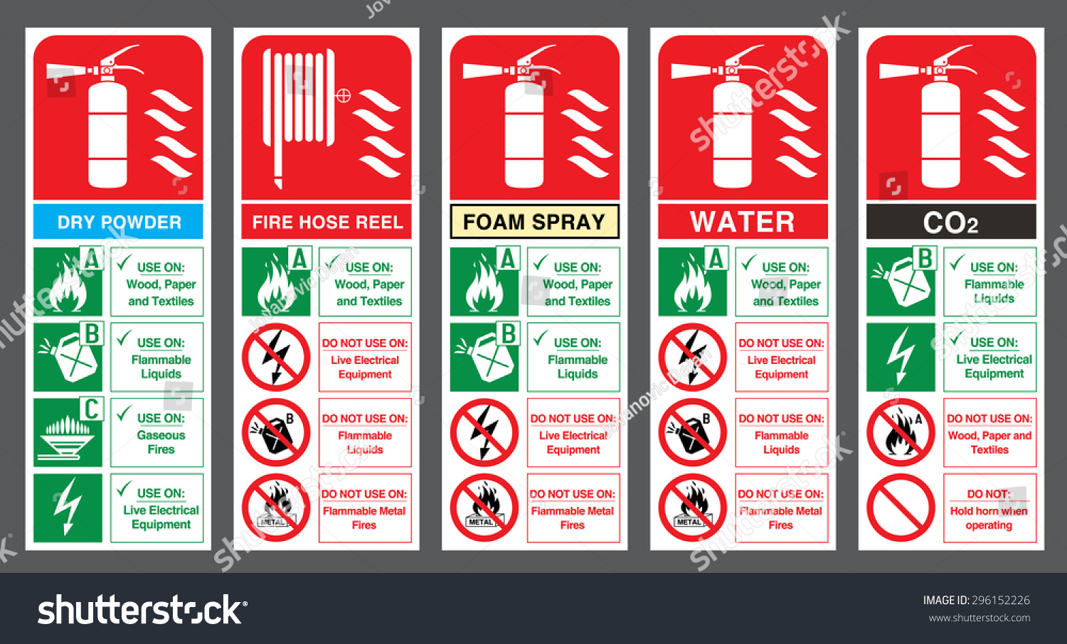 Royalty-free Set of safety labels. Fire extinguisher… #296152226 ...