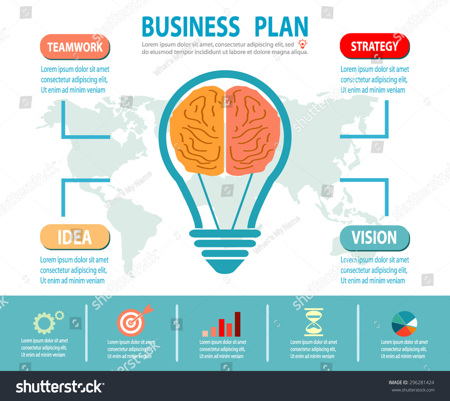 Medical Clinic Business Plan