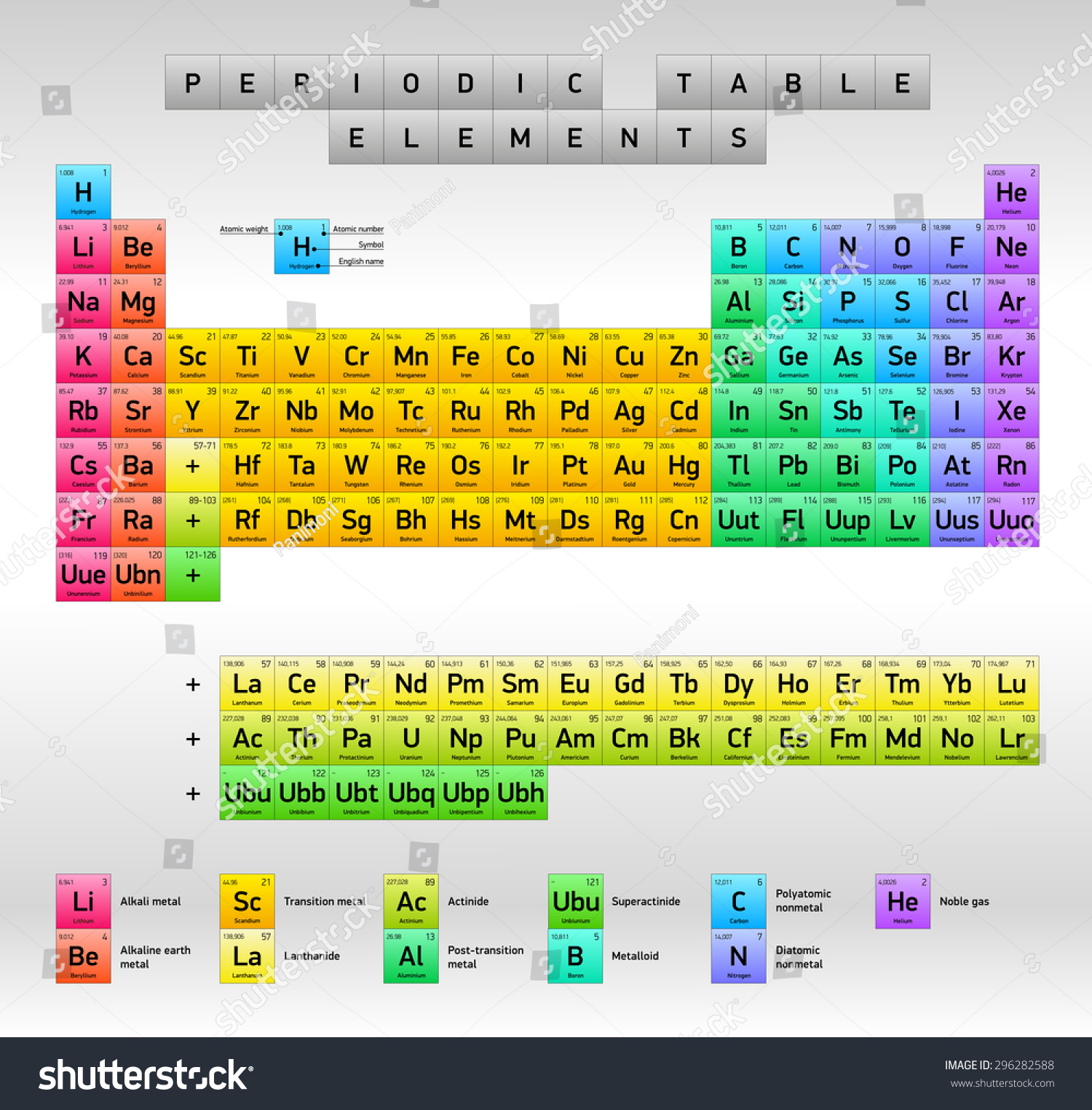 Periodic table elements vector design extended stock vector periodic table of elements vector design extended version gamestrikefo Image collections