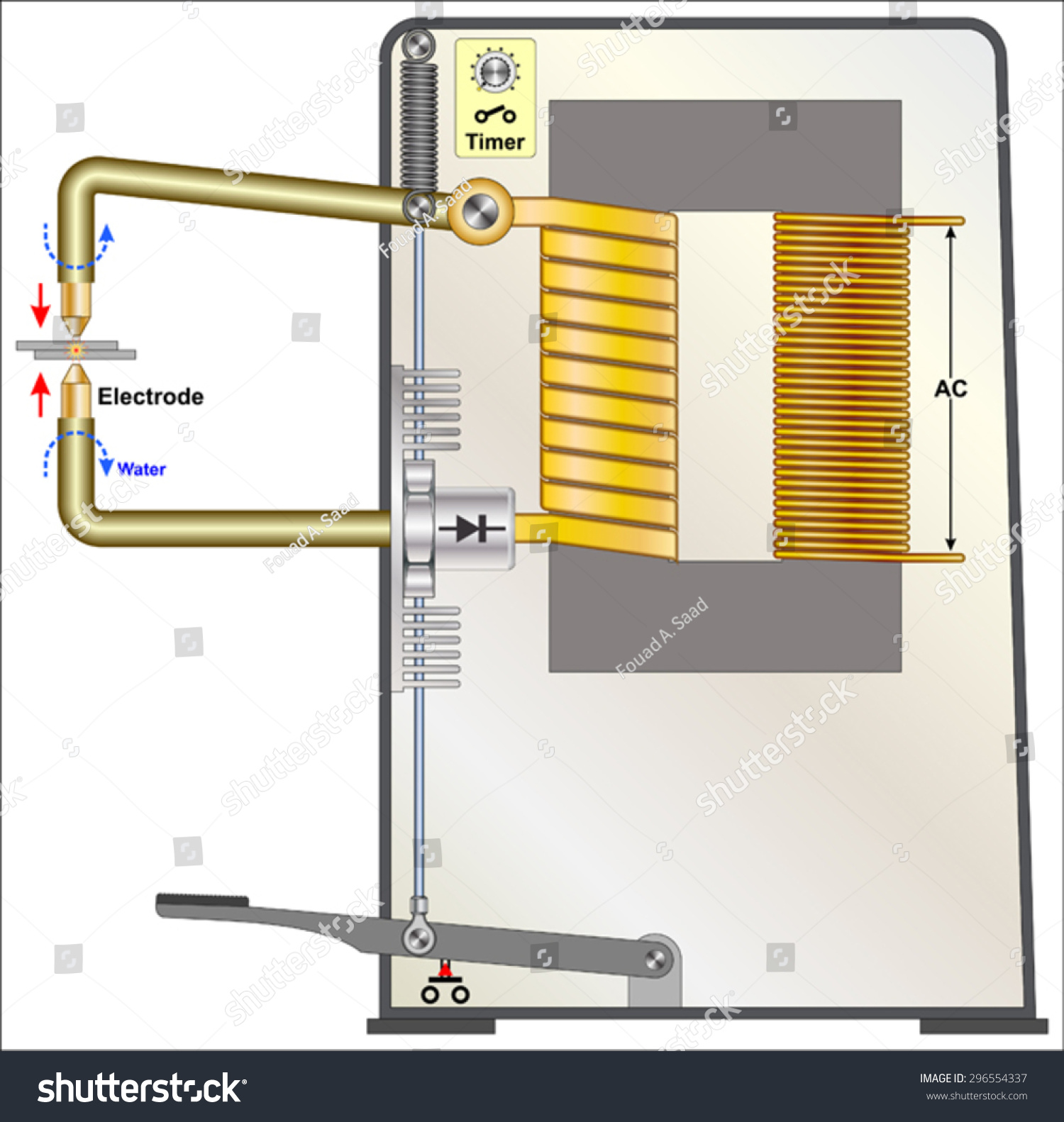 Spot Welding Machine Diagram Schematic Diagrams Resistance Stock Vector Royalty Free Line