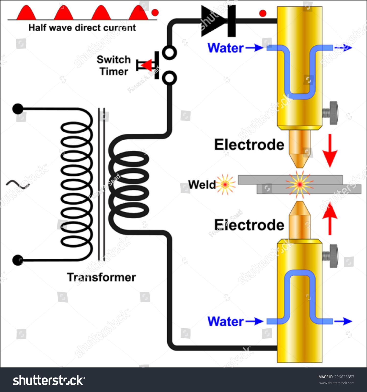 Spot Welding Machine Diagram Control Wiring Schematic Resistance Stock Vector Royalty Free 296625857 Rh Shutterstock Com
