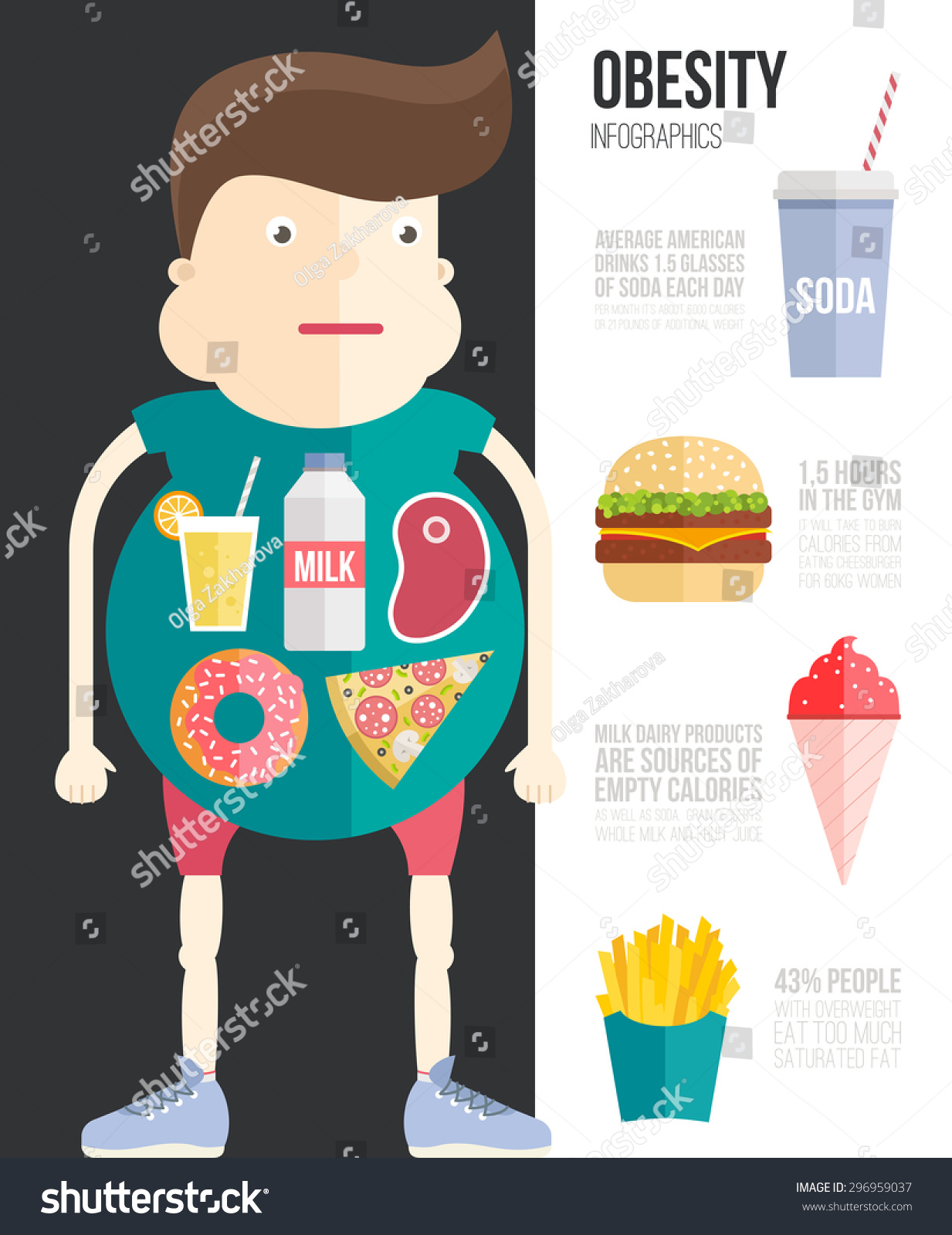 Fast Food Ads And Childhood Obesity