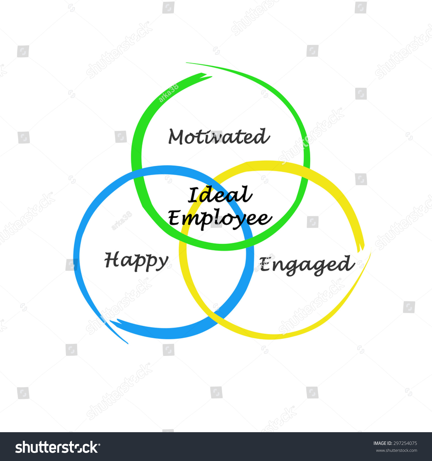 ideal employee stock illustration shutterstock ideal employee