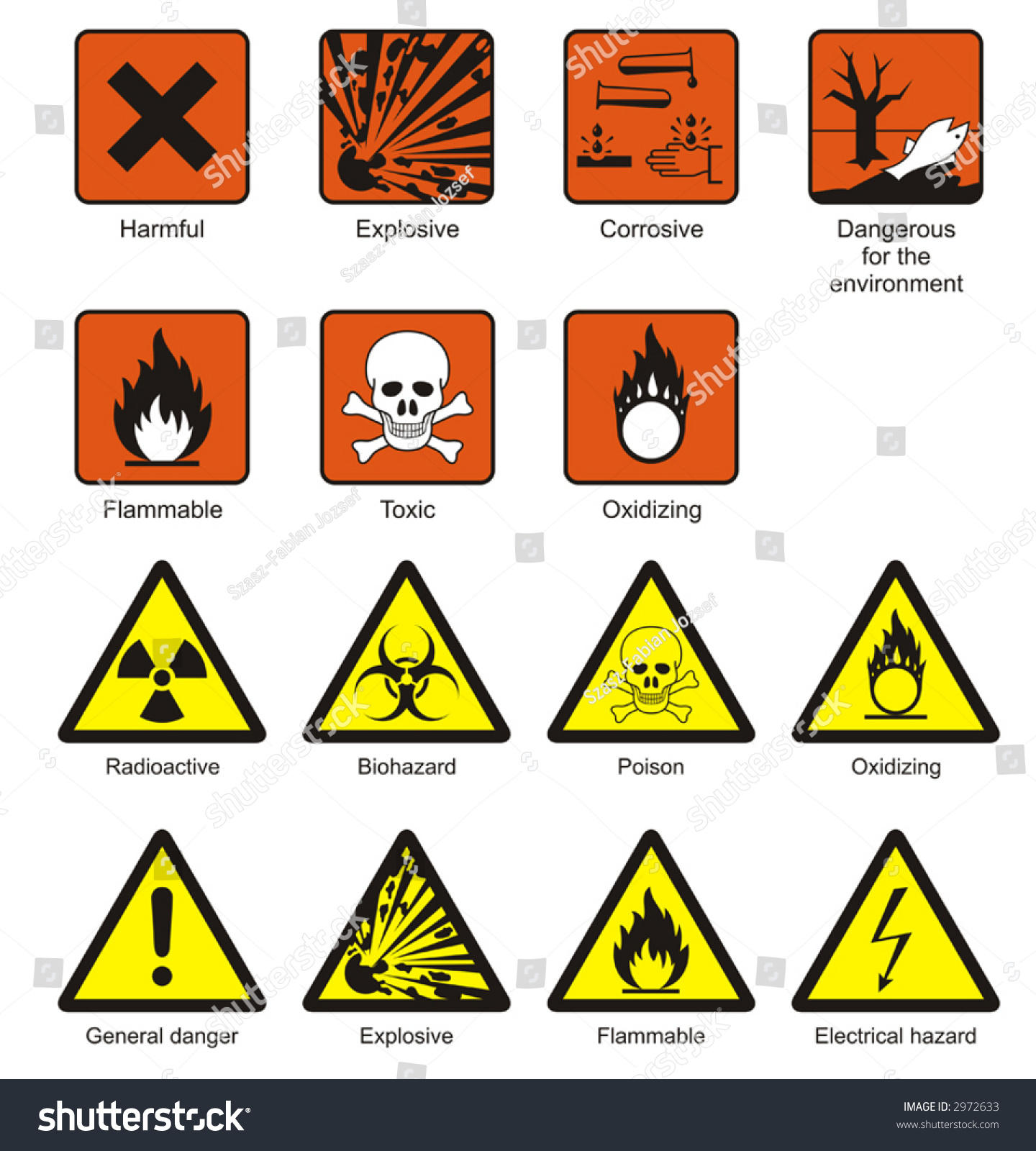 Science Laboratory Safety Chemical Hazard Signs Stock Vector Hd