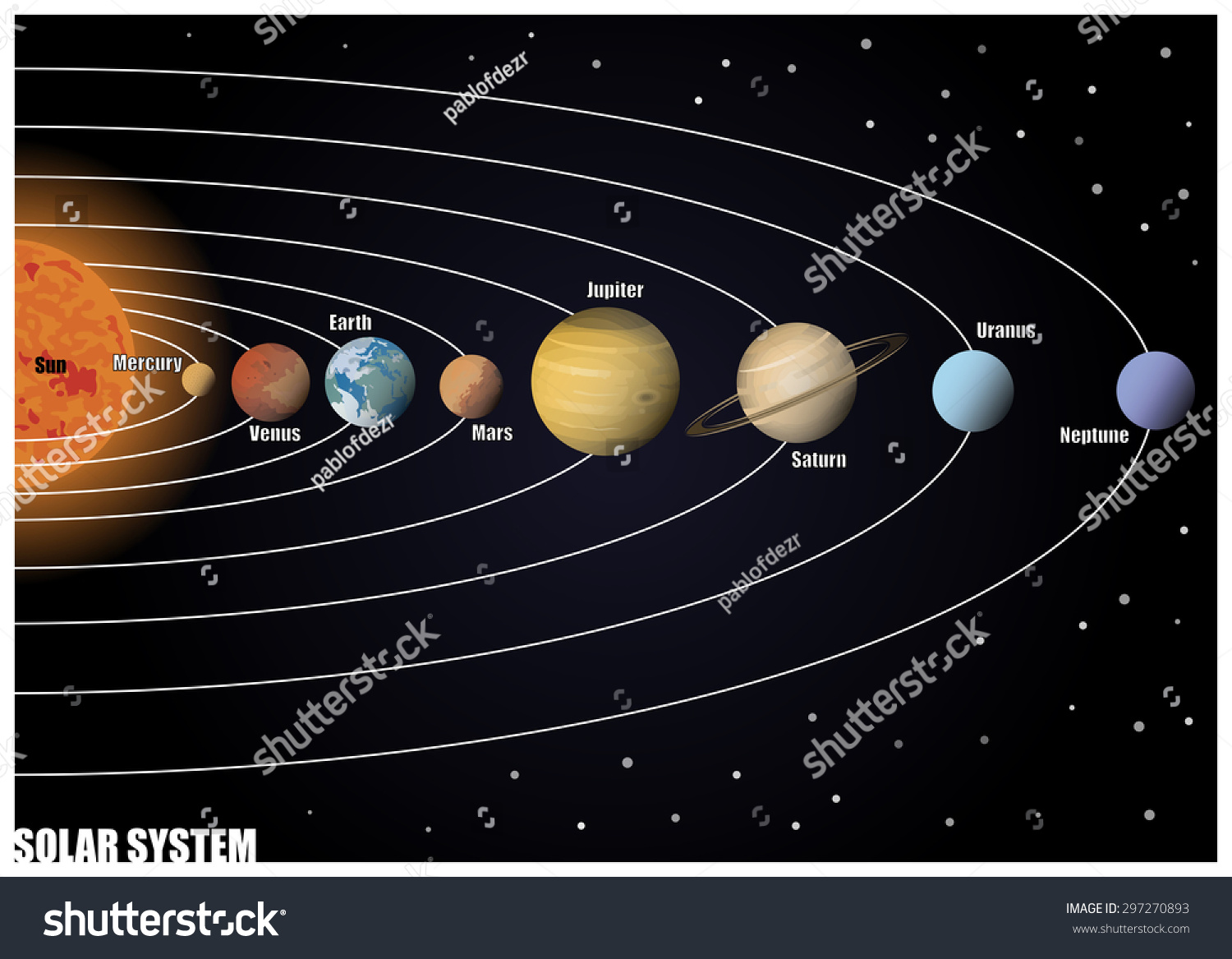 Diagram Solar System Stock Vector 297270893 - Shutterstock