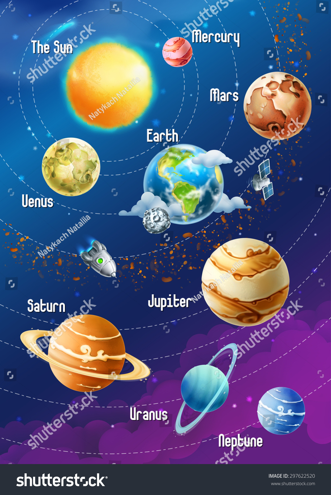solar system poster vertical - photo #11