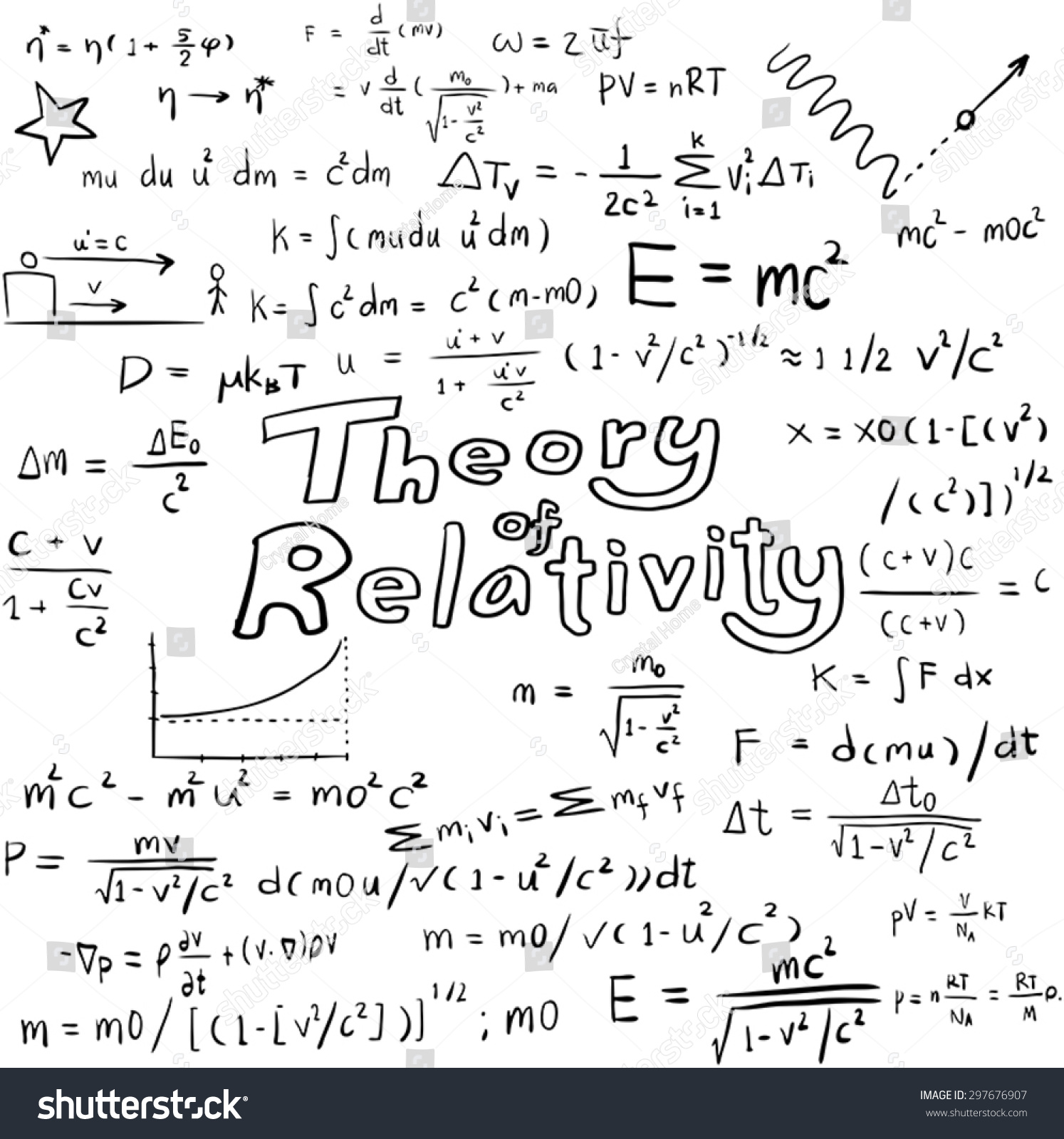 Theory Relativity Physics Law Physics Mathematical Stock Vector